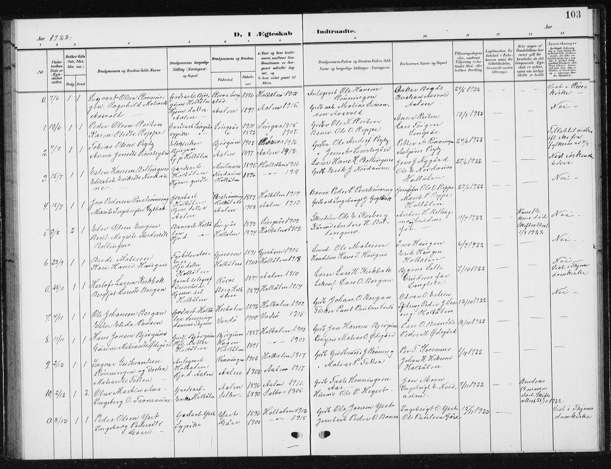 SAT, Ministerialprotokoller, klokkerbøker og fødselsregistre - Sør-Trøndelag, 685/L0979: Klokkerbok nr. 685C04, 1908-1933, s. 103