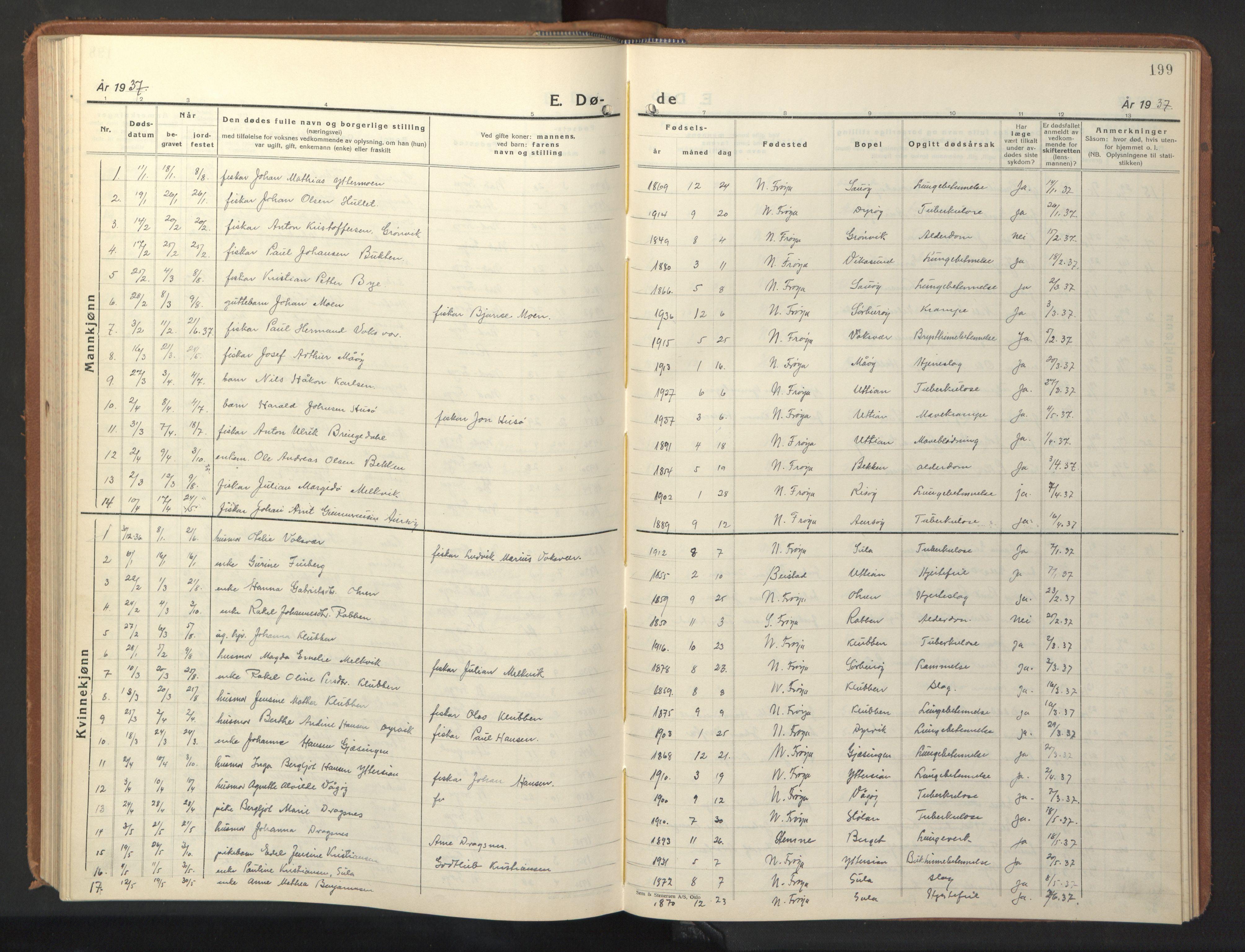 SAT, Ministerialprotokoller, klokkerbøker og fødselsregistre - Sør-Trøndelag, 640/L0590: Klokkerbok nr. 640C07, 1935-1948, s. 199