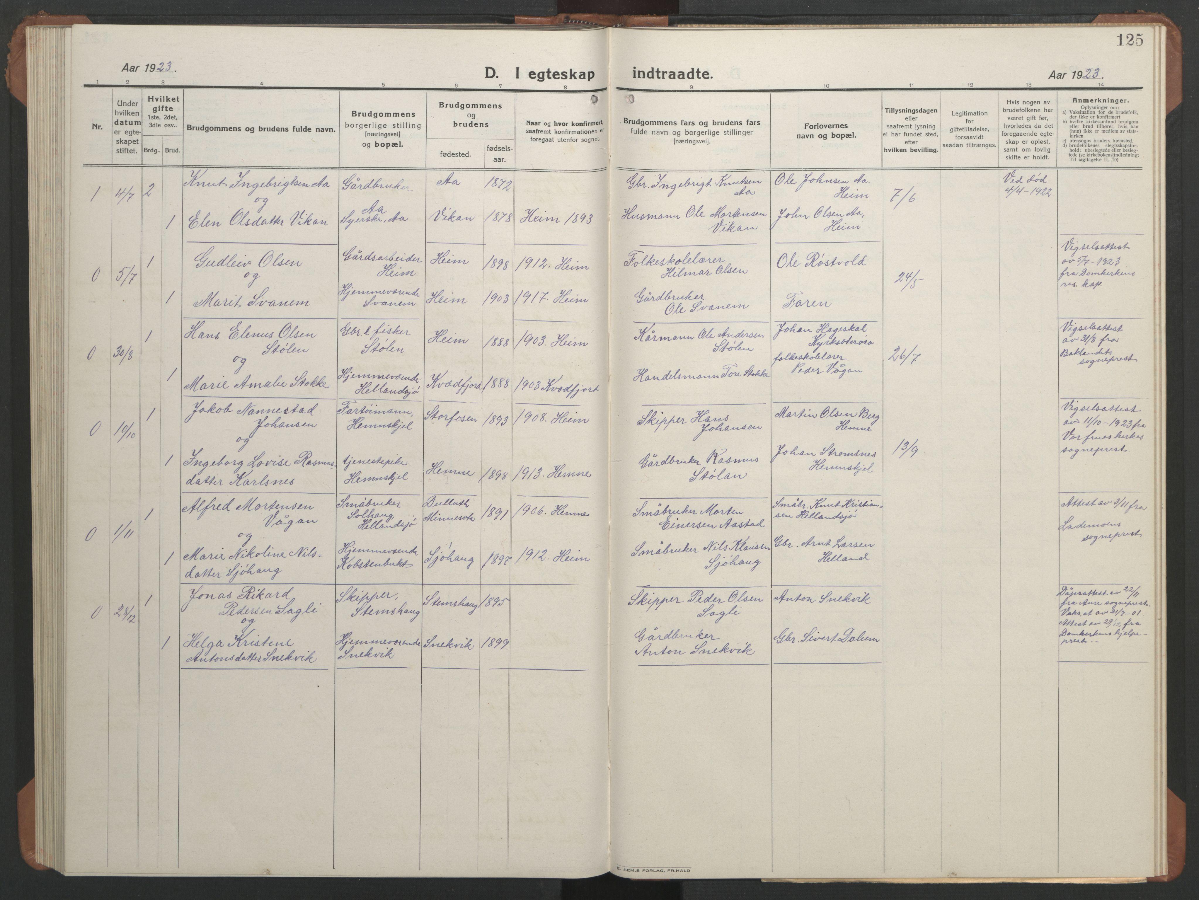SAT, Ministerialprotokoller, klokkerbøker og fødselsregistre - Sør-Trøndelag, 633/L0521: Klokkerbok nr. 633C03, 1921-1941, s. 117