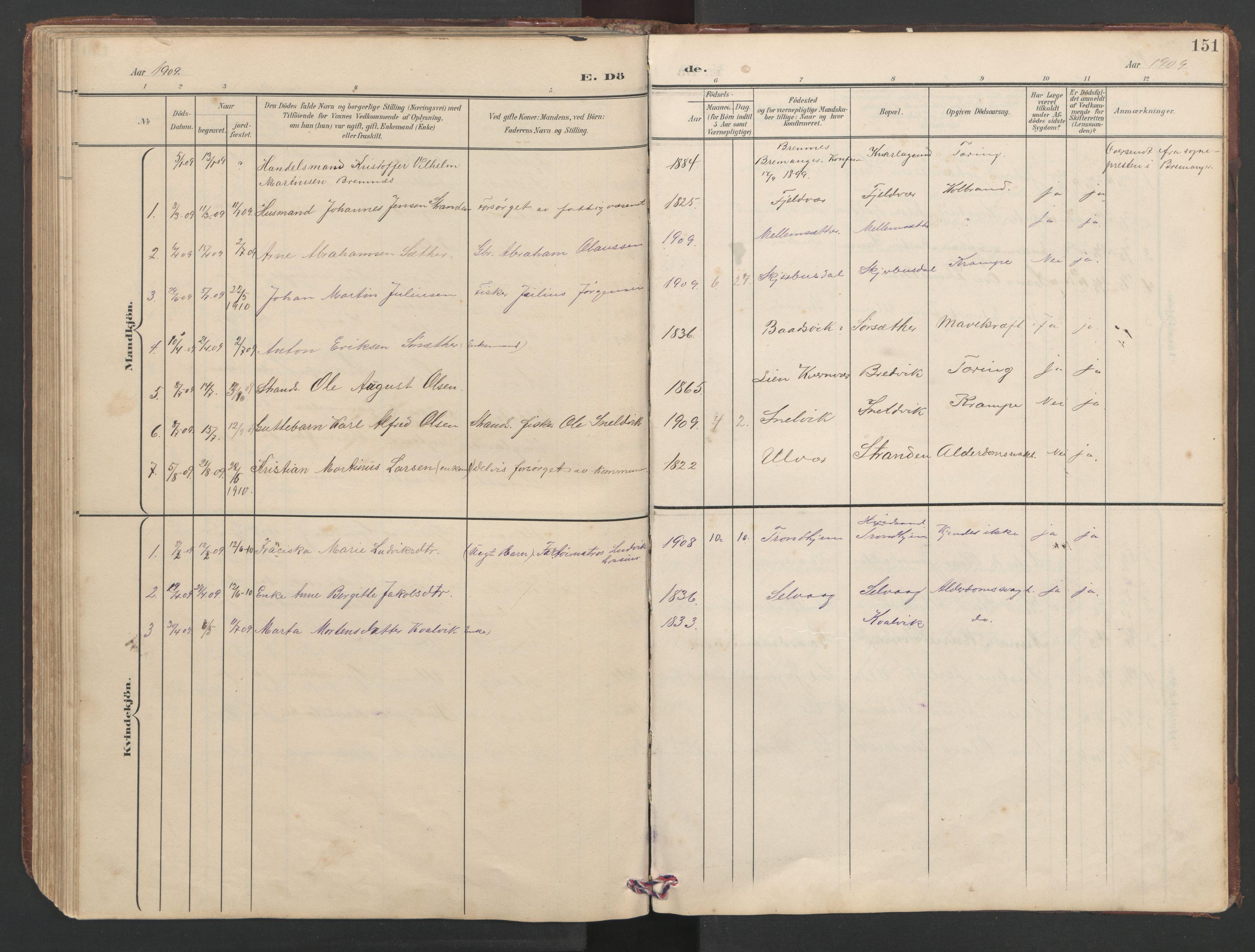 SAT, Ministerialprotokoller, klokkerbøker og fødselsregistre - Sør-Trøndelag, 638/L0571: Klokkerbok nr. 638C03, 1901-1930, s. 151