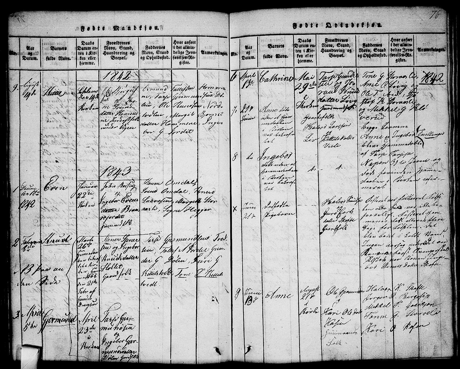 SAKO, Mo kirkebøker, G/Gb/L0001: Klokkerbok nr. II 1, 1814-1843, s. 76