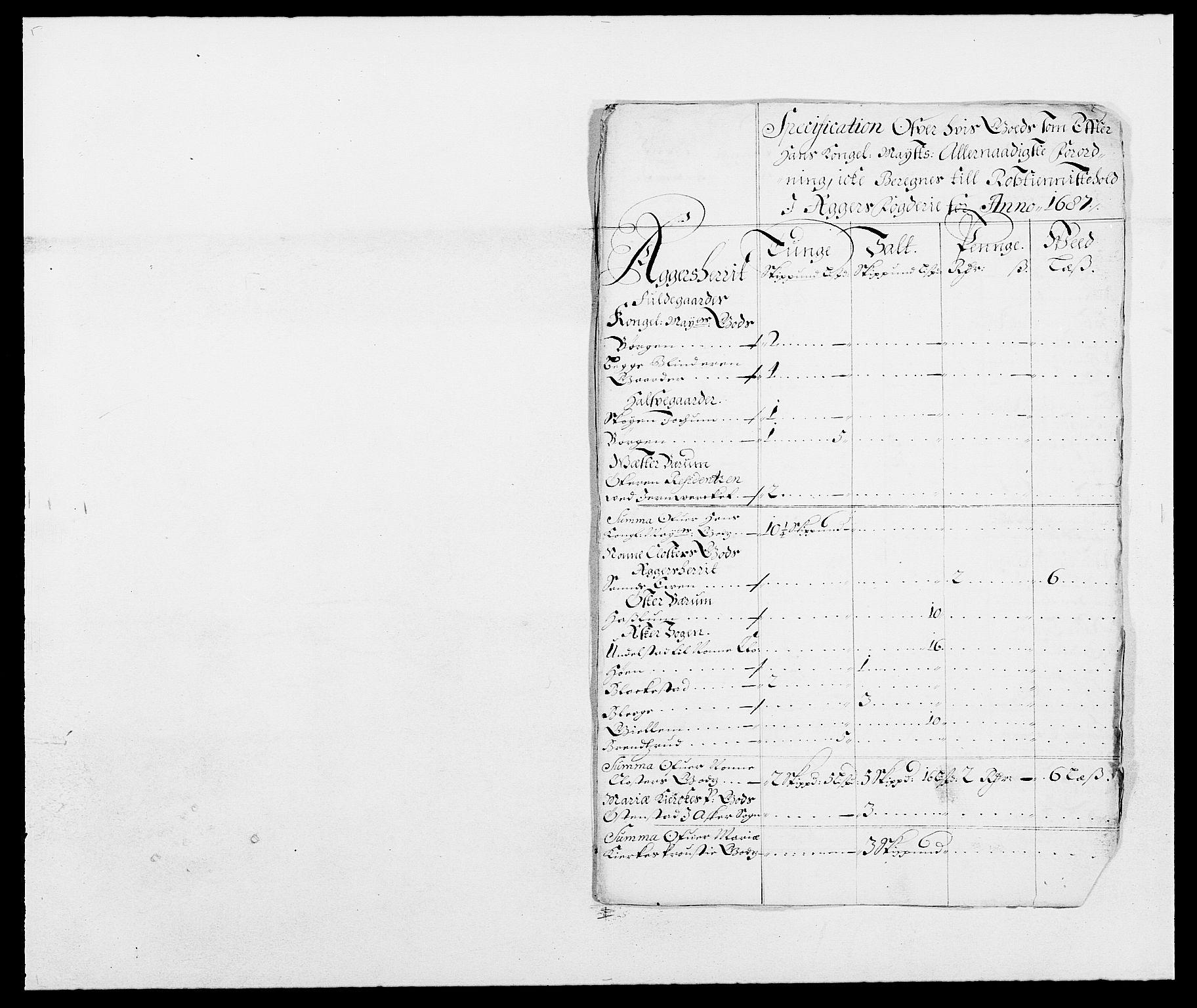 RA, Rentekammeret inntil 1814, Reviderte regnskaper, Fogderegnskap, R08/L0422: Fogderegnskap Aker, 1684-1686, s. 209