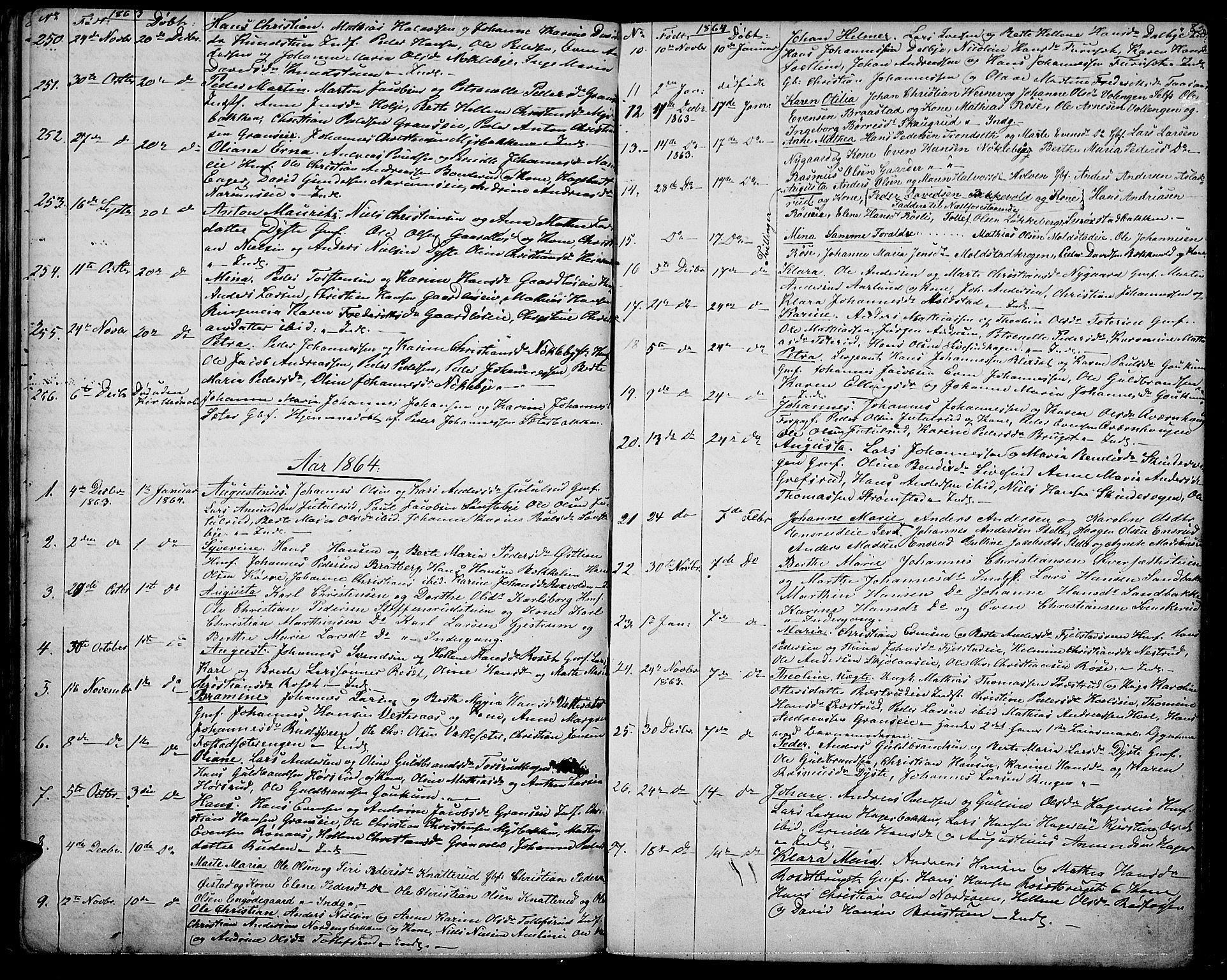 SAH, Vestre Toten prestekontor, H/Ha/Hab/L0005: Klokkerbok nr. 5, 1854-1870, s. 82