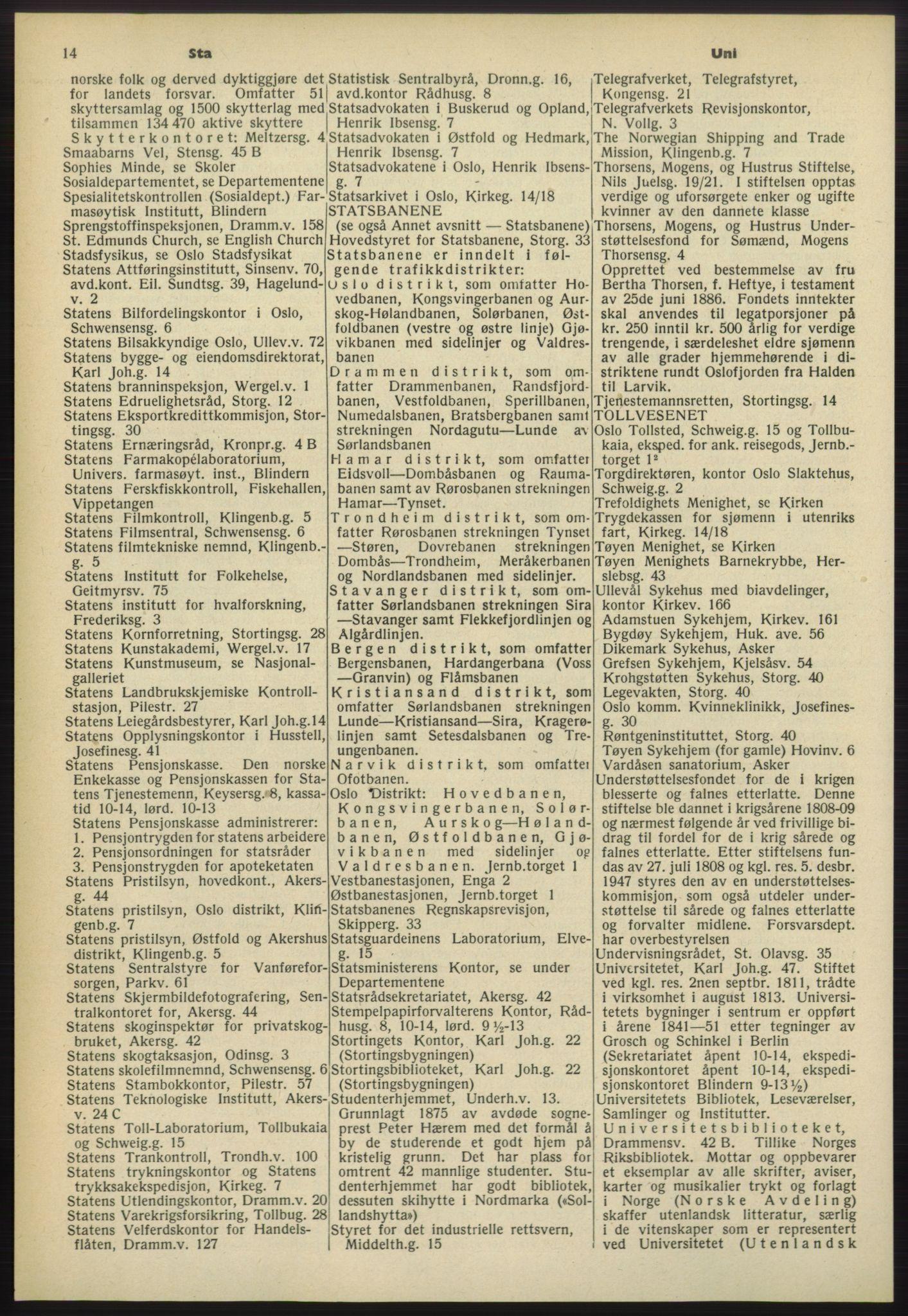 RA, Oslo adressebok (publikasjon)*, 1960-1961, s. 14