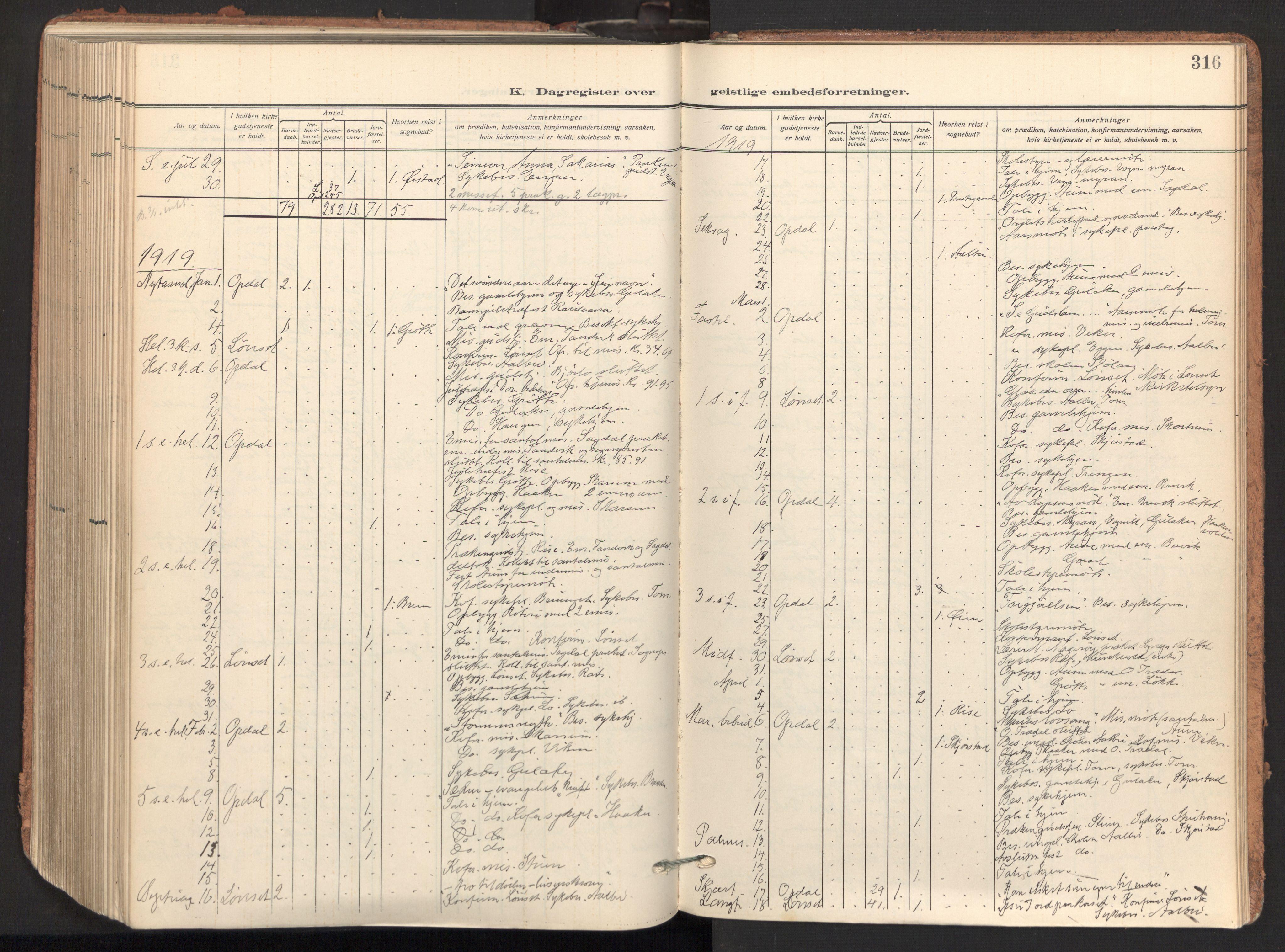 SAT, Ministerialprotokoller, klokkerbøker og fødselsregistre - Sør-Trøndelag, 678/L0909: Ministerialbok nr. 678A17, 1912-1930, s. 316