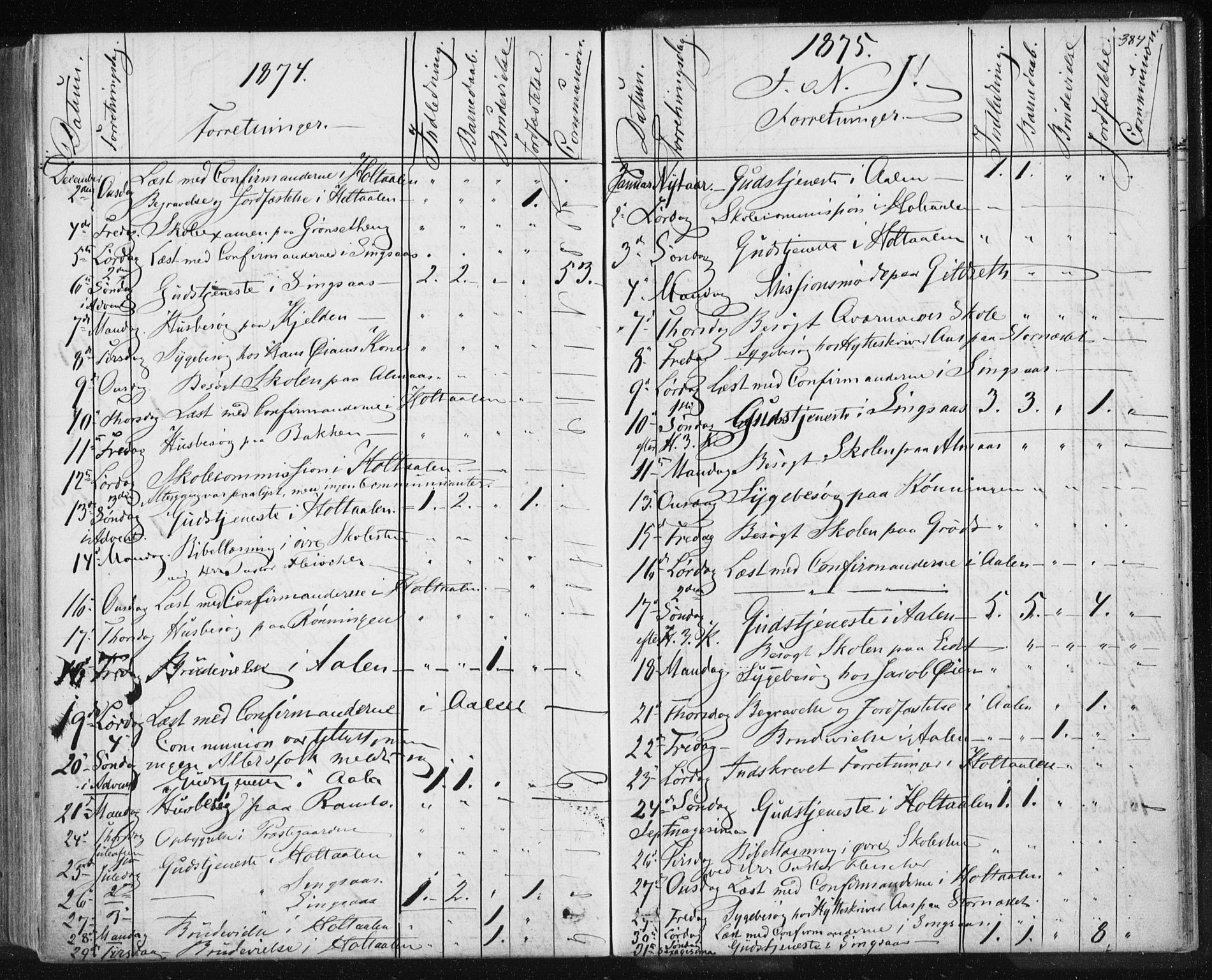 SAT, Ministerialprotokoller, klokkerbøker og fødselsregistre - Sør-Trøndelag, 685/L0969: Ministerialbok nr. 685A08 /1, 1870-1878, s. 384