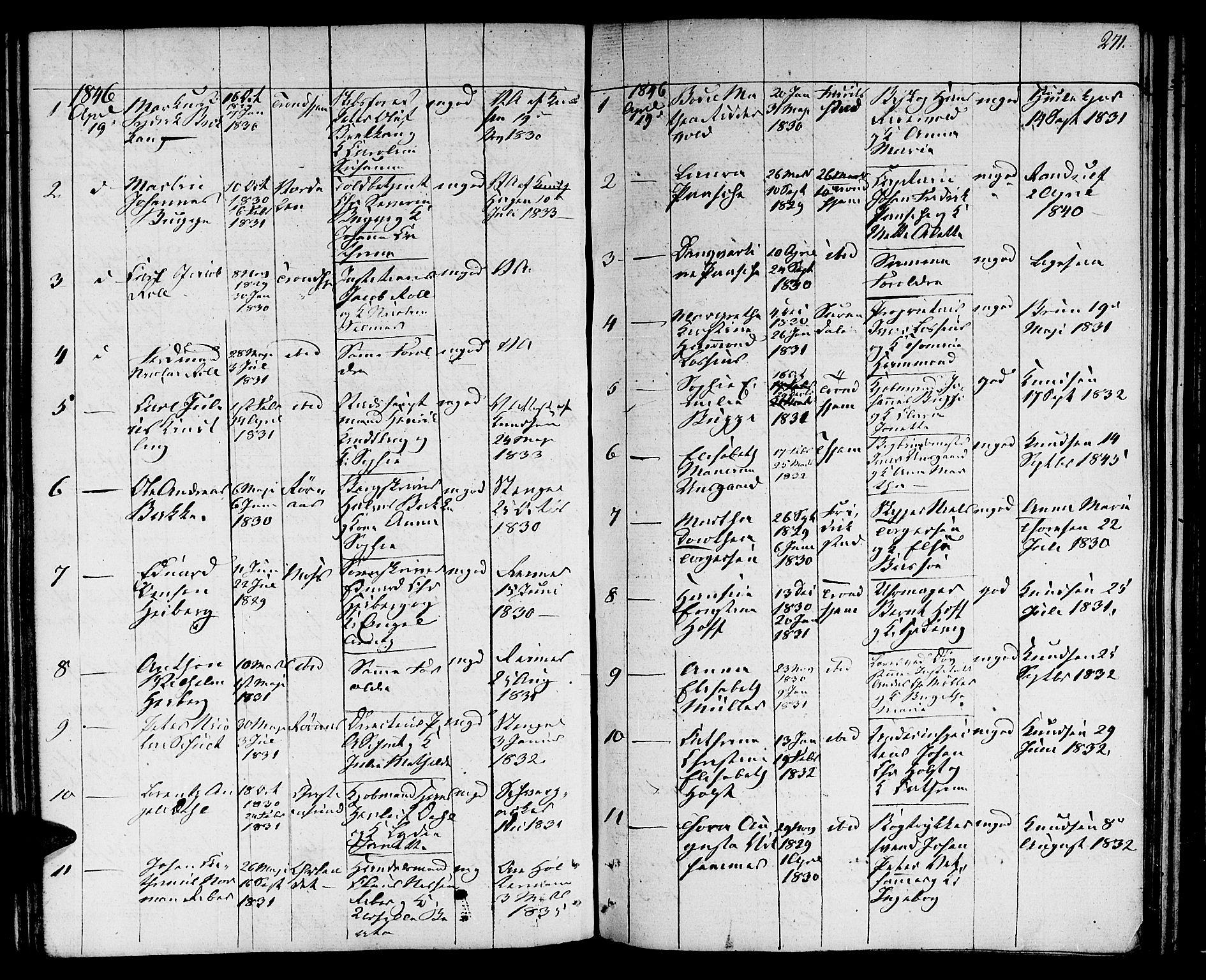 SAT, Ministerialprotokoller, klokkerbøker og fødselsregistre - Sør-Trøndelag, 601/L0070: Residerende kapellans bok nr. 601B03, 1821-1881, s. 271
