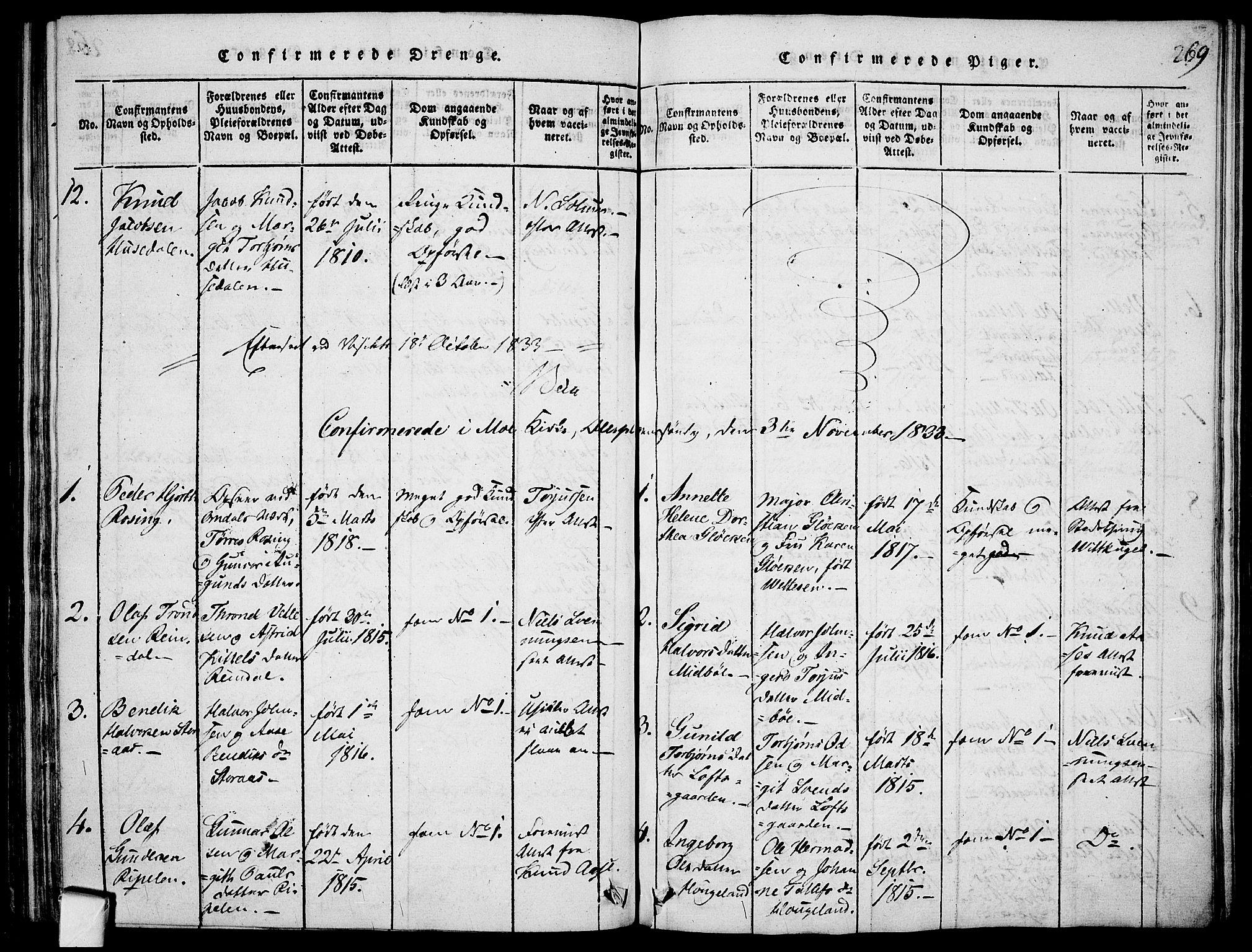 SAKO, Mo kirkebøker, F/Fa/L0004: Ministerialbok nr. I 4, 1814-1844, s. 269
