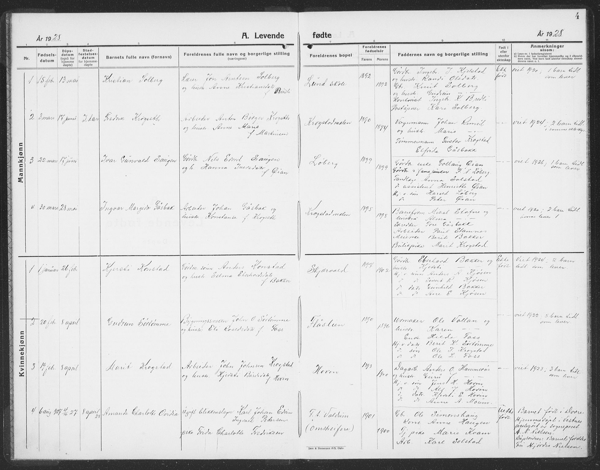 SAT, Ministerialprotokoller, klokkerbøker og fødselsregistre - Sør-Trøndelag, 692/L1114: Klokkerbok nr. 692C09, 1928-1935, s. 4