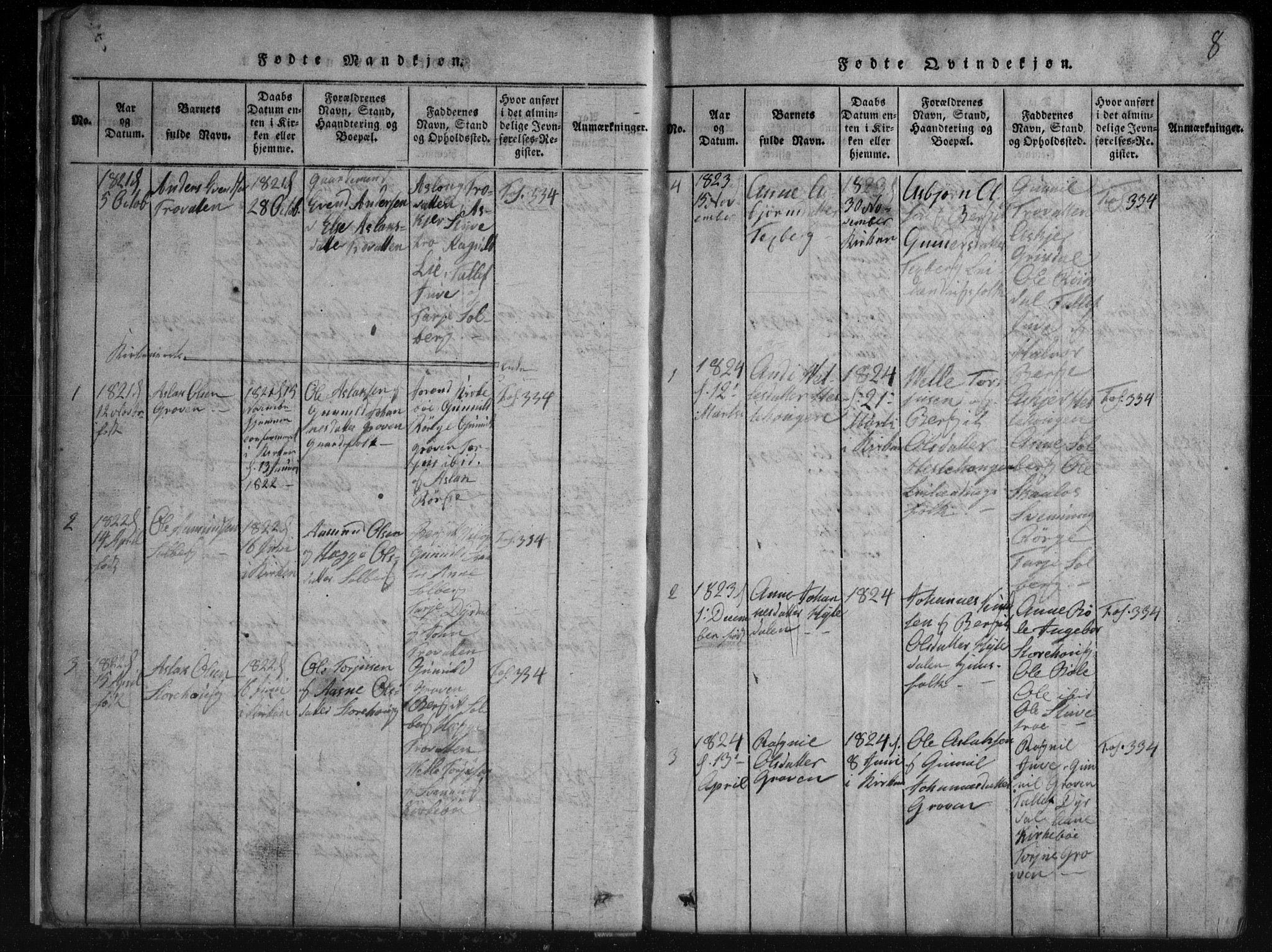 SAKO, Rauland kirkebøker, G/Gb/L0001: Klokkerbok nr. II 1, 1815-1886, s. 8