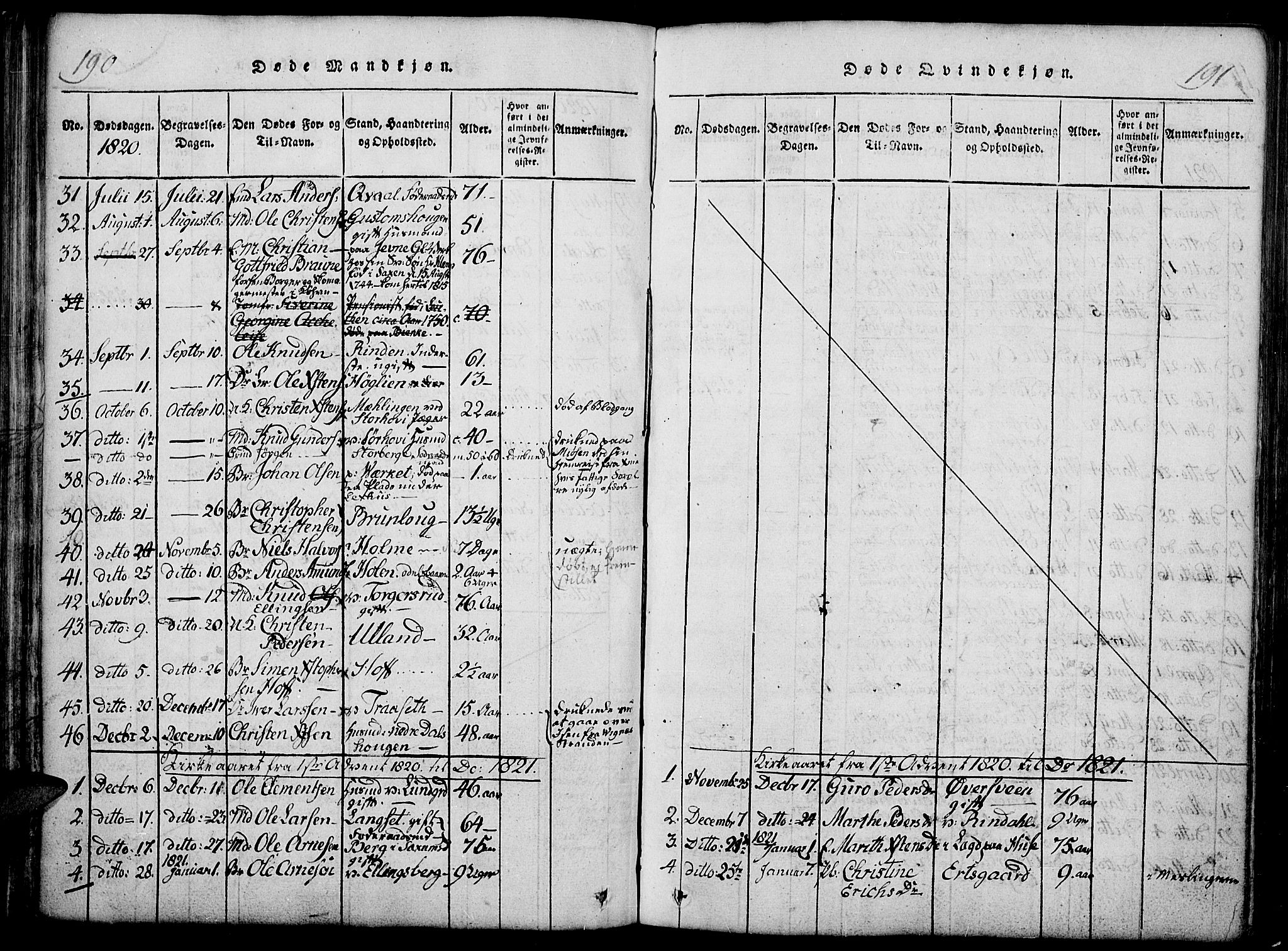 SAH, Fåberg prestekontor, Ministerialbok nr. 3, 1818-1833, s. 190-191
