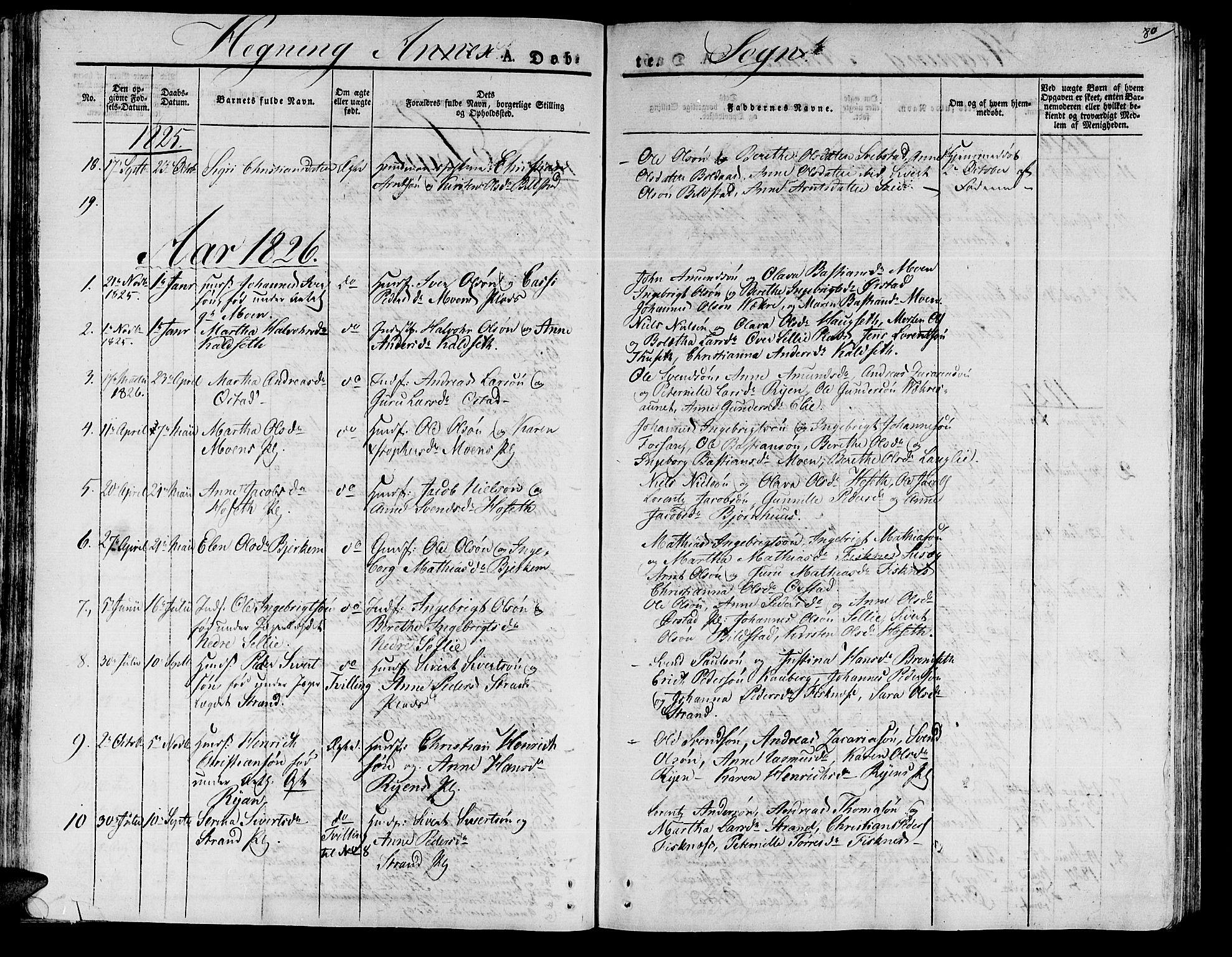 SAT, Ministerialprotokoller, klokkerbøker og fødselsregistre - Nord-Trøndelag, 735/L0336: Ministerialbok nr. 735A05 /3, 1825-1835, s. 80