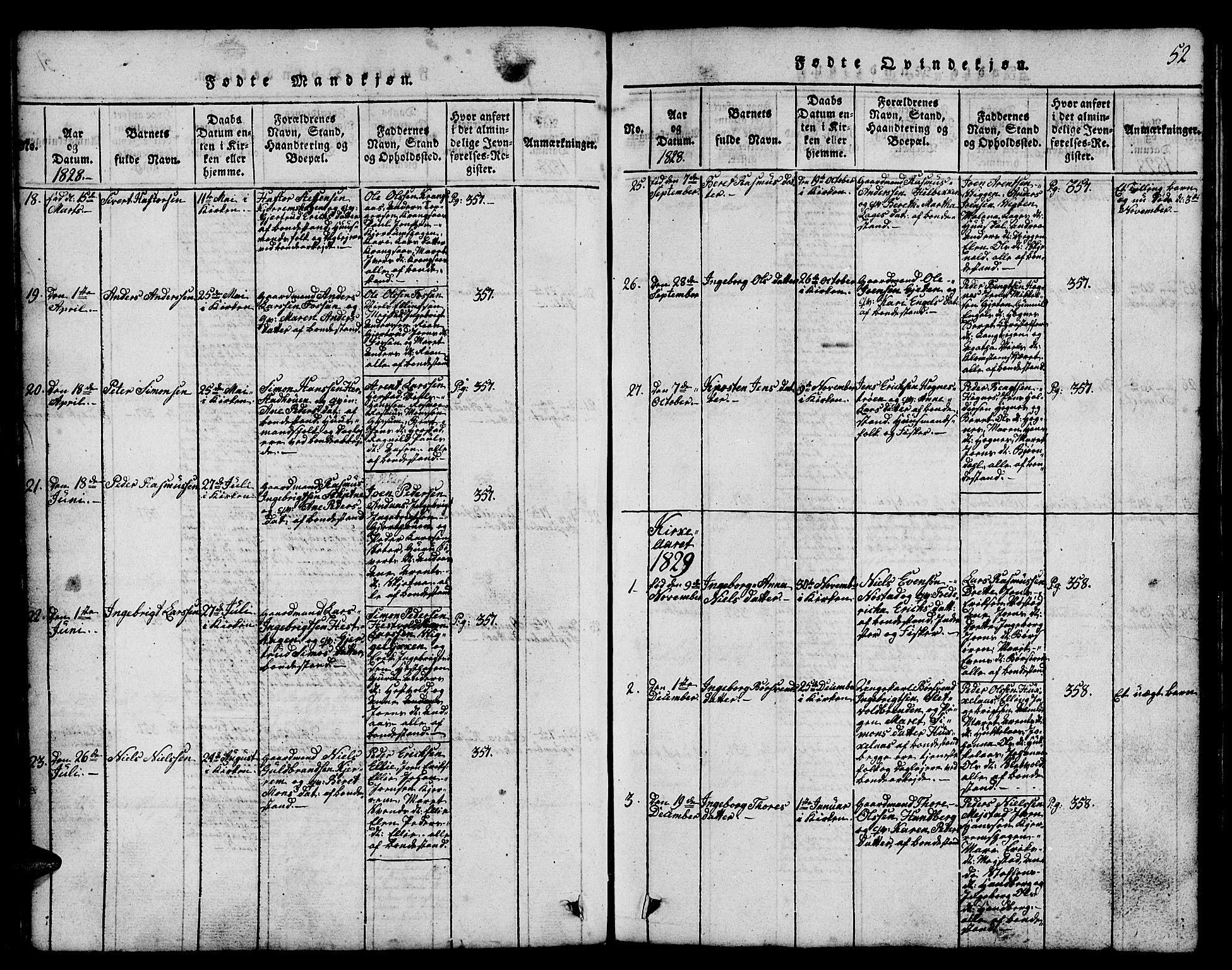 SAT, Ministerialprotokoller, klokkerbøker og fødselsregistre - Sør-Trøndelag, 665/L0776: Klokkerbok nr. 665C01, 1817-1837, s. 52