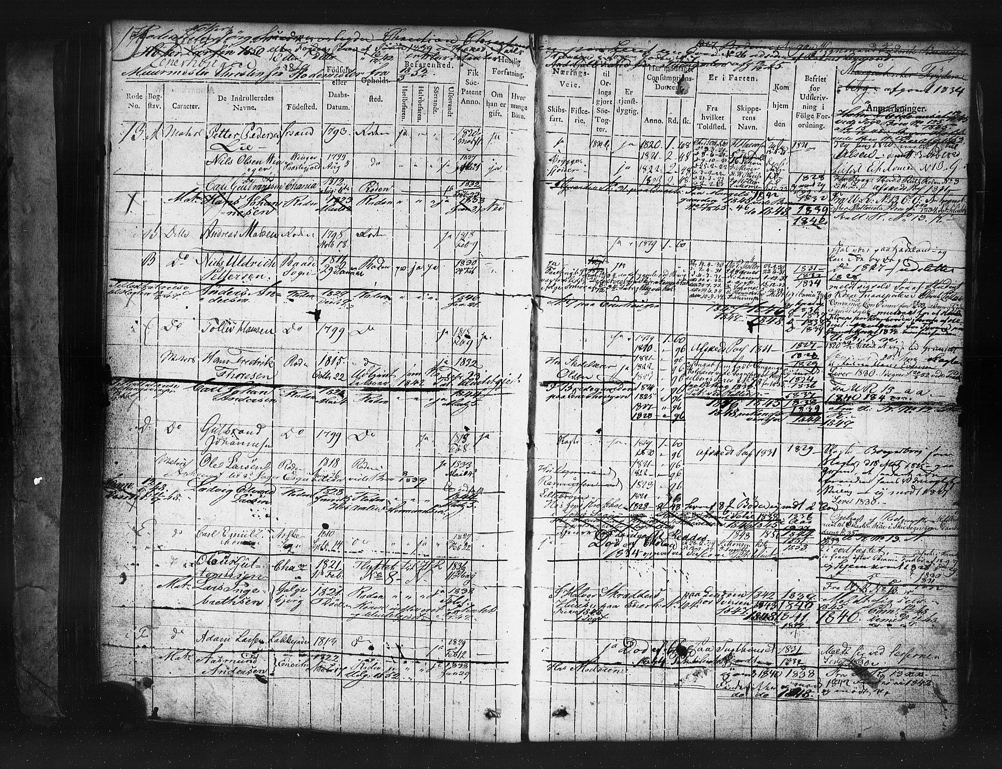 SAO, Oslo mønstringskontor, F/Fc/Fcb/L0001: Hovedrulle, 1819, s. 179