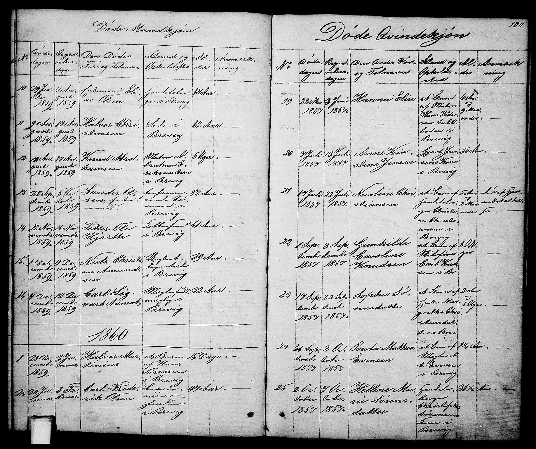 SAKO, Brevik kirkebøker, G/Ga/L0002: Klokkerbok nr. 2, 1846-1865, s. 130