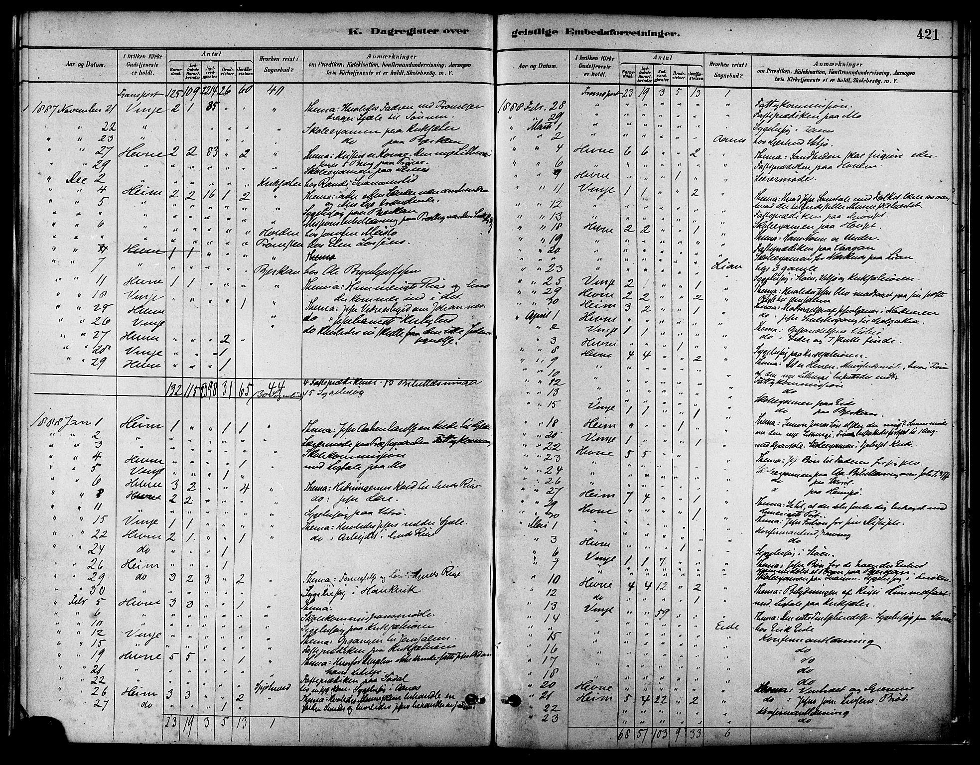 SAT, Ministerialprotokoller, klokkerbøker og fødselsregistre - Sør-Trøndelag, 630/L0496: Ministerialbok nr. 630A09, 1879-1895, s. 421