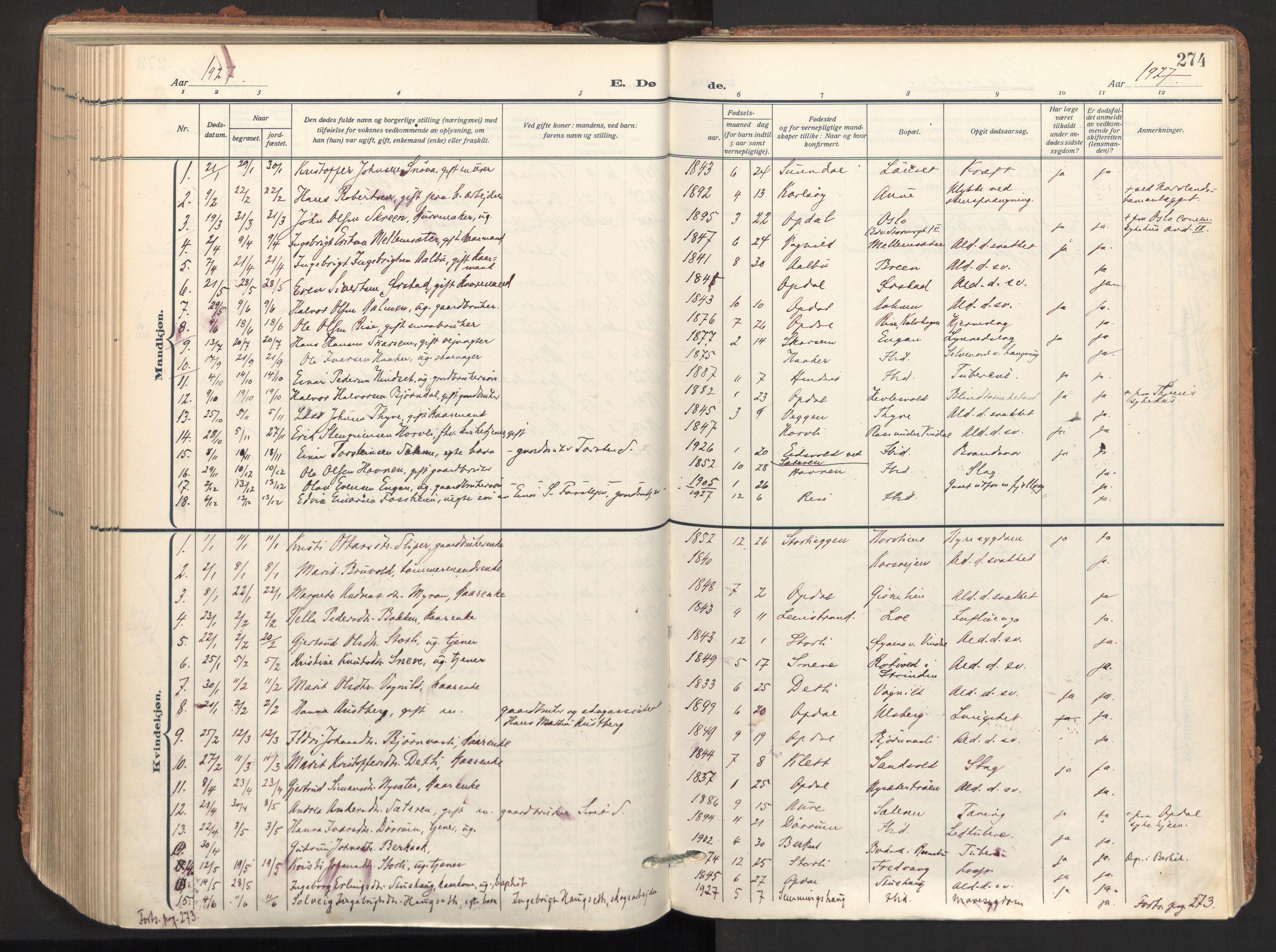 SAT, Ministerialprotokoller, klokkerbøker og fødselsregistre - Sør-Trøndelag, 678/L0909: Ministerialbok nr. 678A17, 1912-1930, s. 274