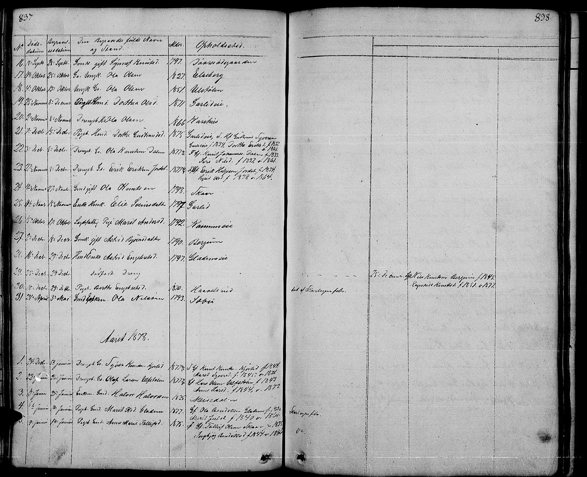 SAH, Nord-Aurdal prestekontor, Klokkerbok nr. 1, 1834-1887, s. 837-838