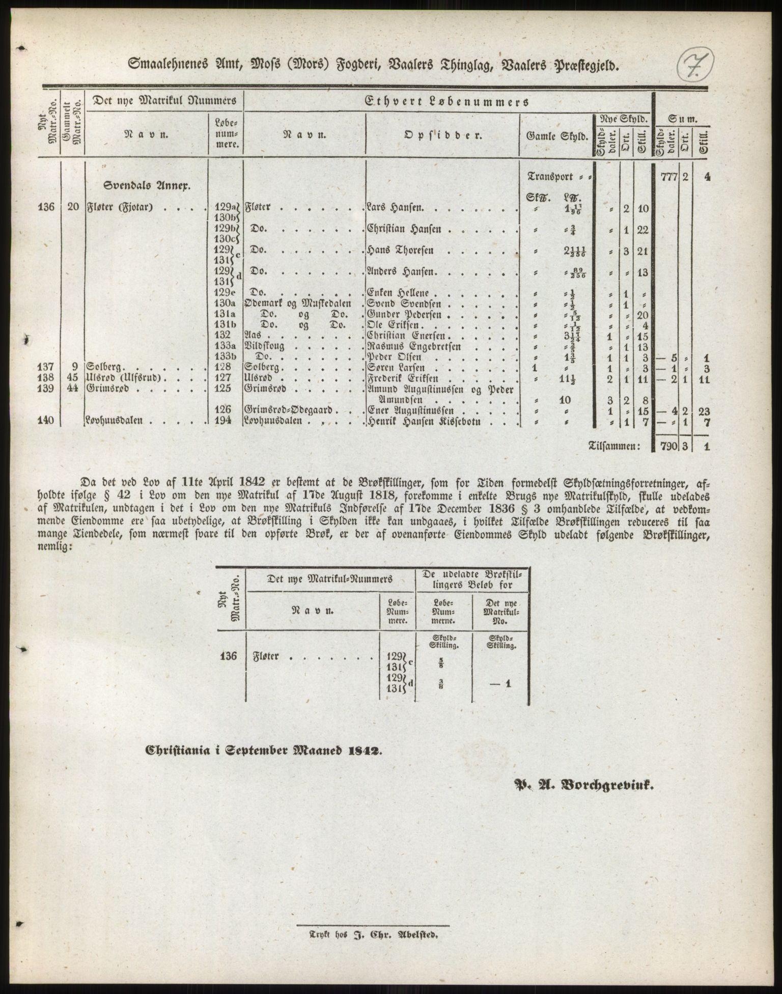 PUBL, Andre publikasjoner, -/Bind 1: Smålenenes amt, 1838, s. 12