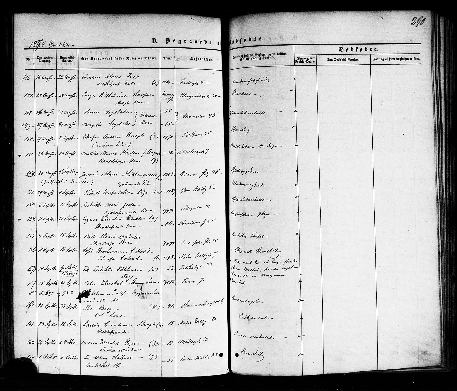 SAO, Trefoldighet prestekontor Kirkebøker, F/Fd/L0001: Ministerialbok nr. IV 1, 1858-1877, s. 290