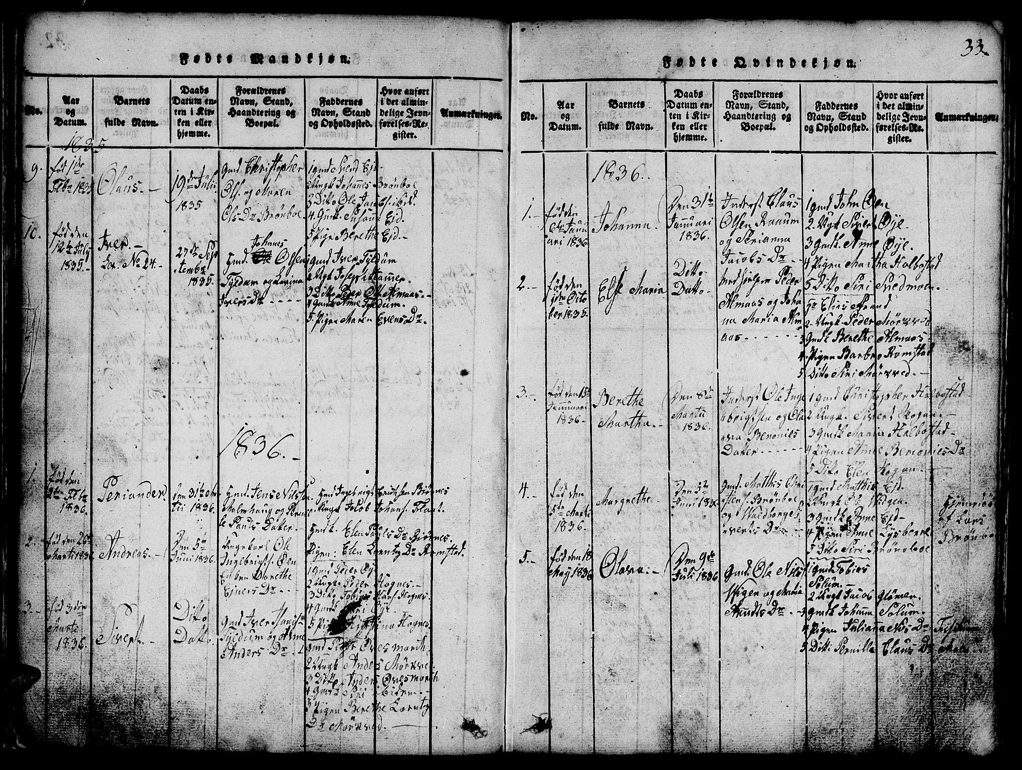 SAT, Ministerialprotokoller, klokkerbøker og fødselsregistre - Nord-Trøndelag, 765/L0562: Klokkerbok nr. 765C01, 1817-1851, s. 33