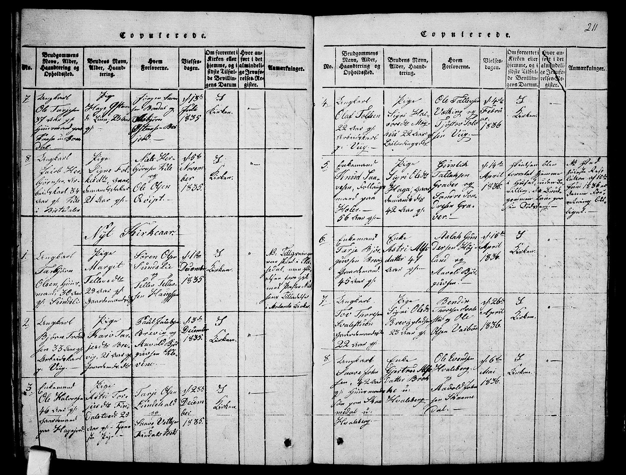 SAKO, Fyresdal kirkebøker, G/Ga/L0001: Klokkerbok nr. I 1, 1816-1840, s. 211