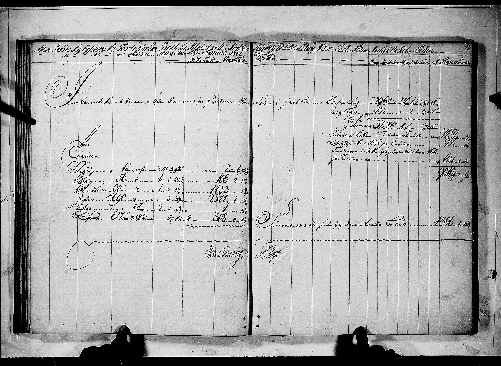 RA, Rentekammeret inntil 1814, Realistisk ordnet avdeling, N/Nb/Nbf/L0094: Øvre Romerike matrikkelprotokoll, 1723, s. 48b-49a