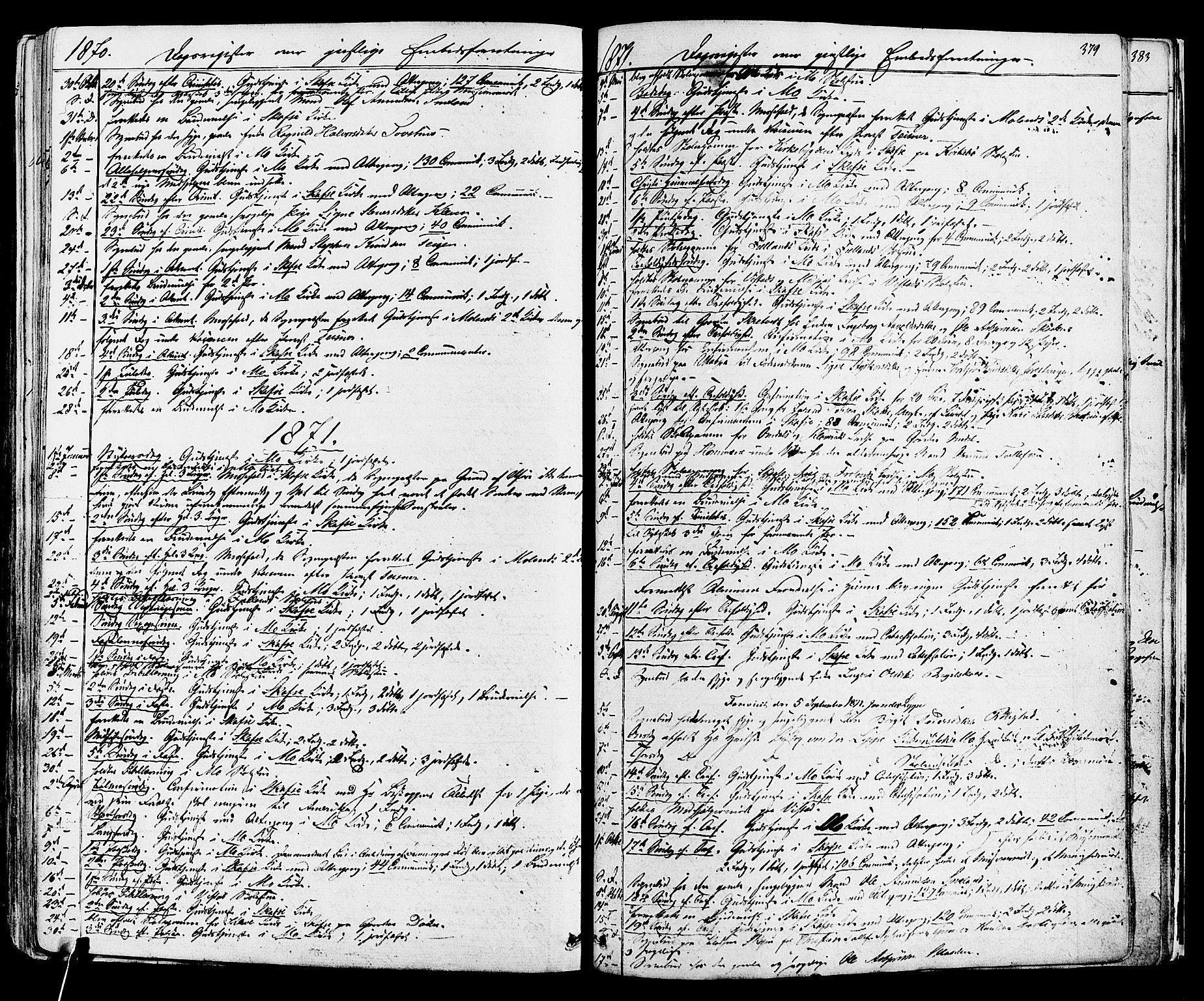 SAKO, Mo kirkebøker, F/Fa/L0006: Ministerialbok nr. I 6, 1865-1885, s. 379