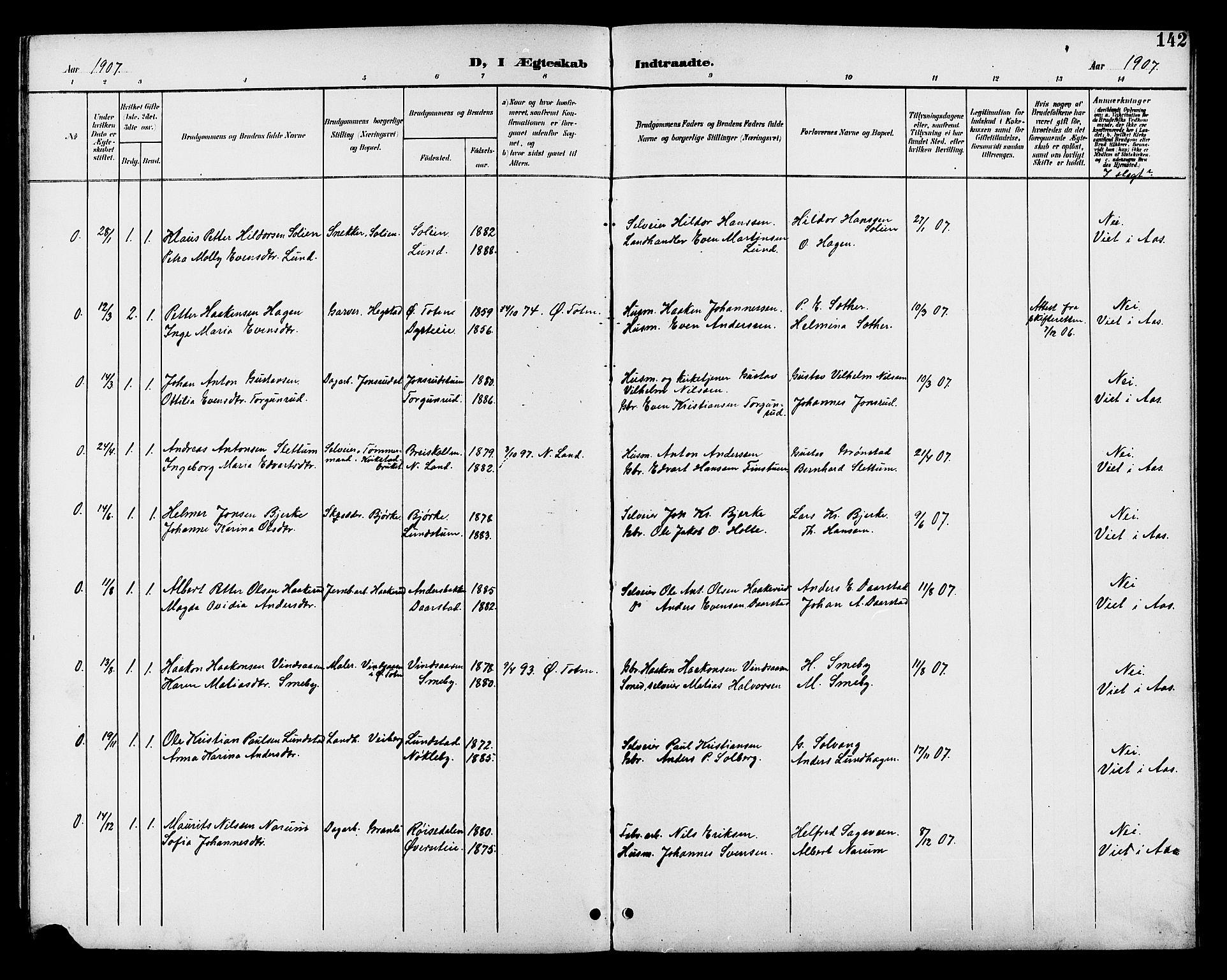 SAH, Vestre Toten prestekontor, Klokkerbok nr. 11, 1901-1911, s. 142
