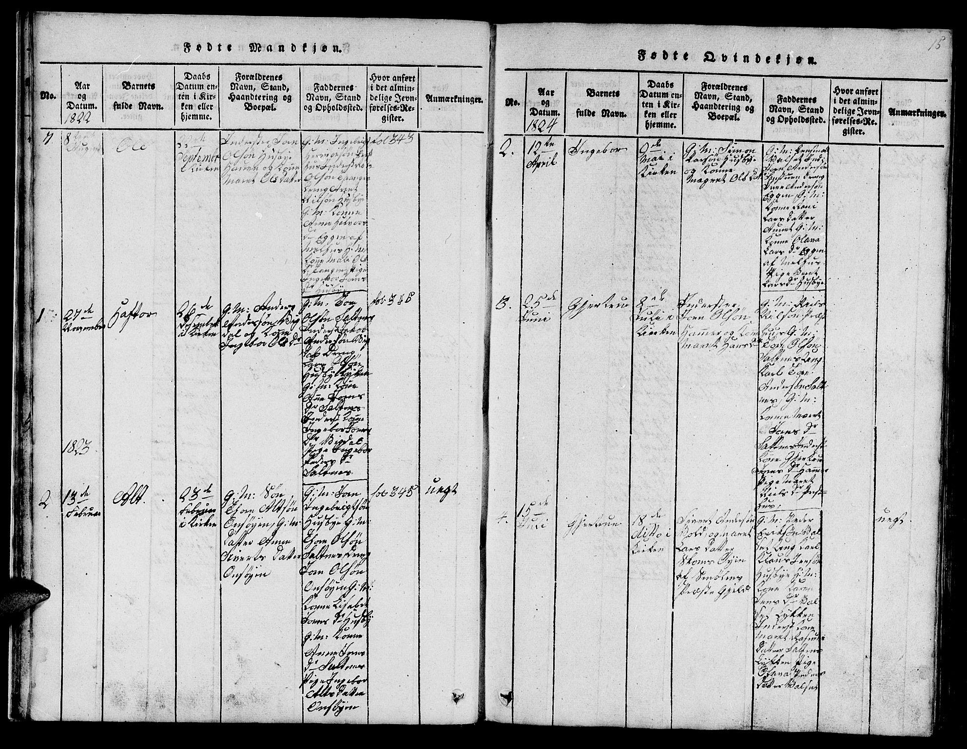SAT, Ministerialprotokoller, klokkerbøker og fødselsregistre - Sør-Trøndelag, 666/L0788: Klokkerbok nr. 666C01, 1816-1847, s. 15