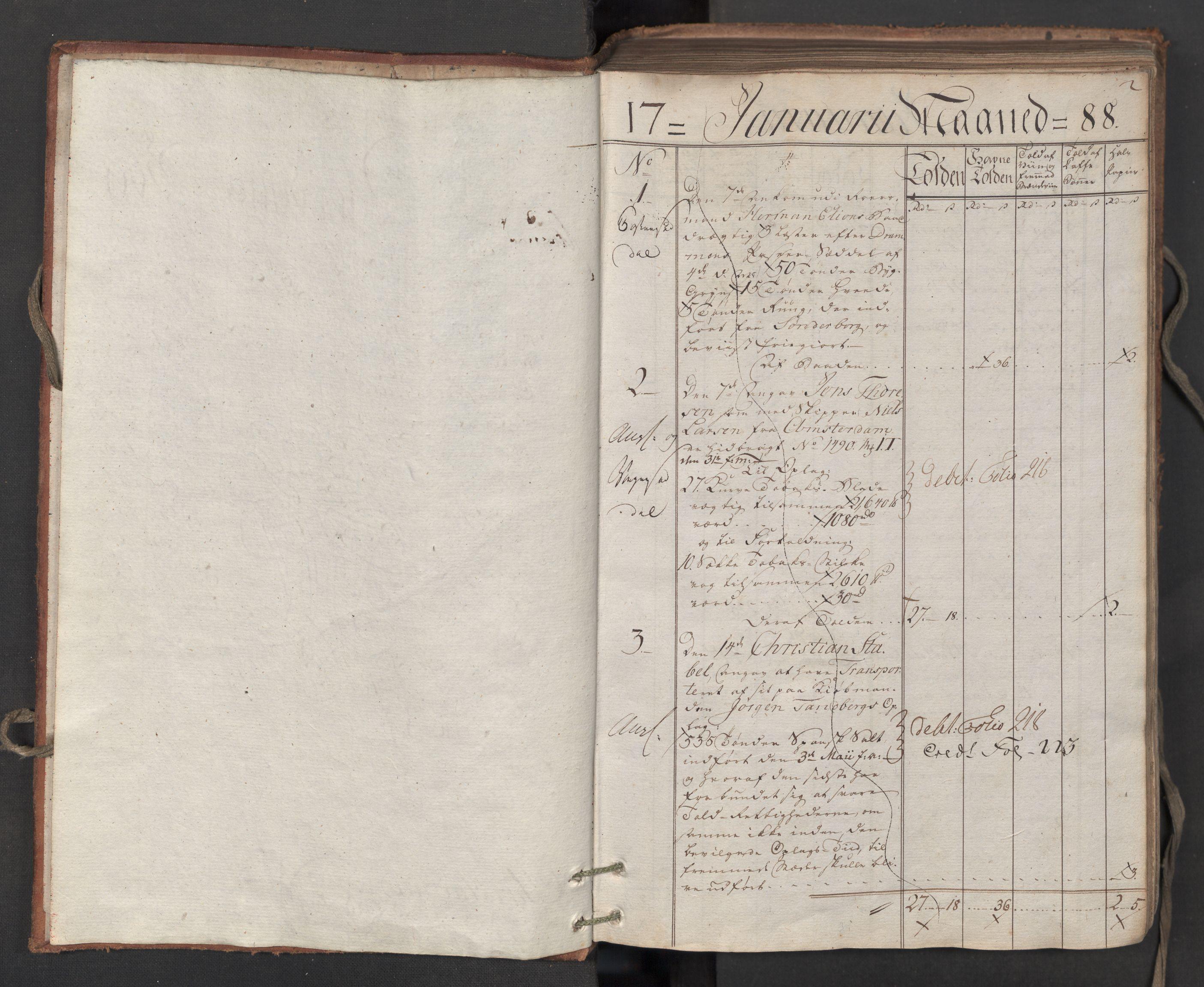 RA, Generaltollkammeret, tollregnskaper, R06/L0173: Tollregnskaper Kristiania, 1788, s. 1b-2a