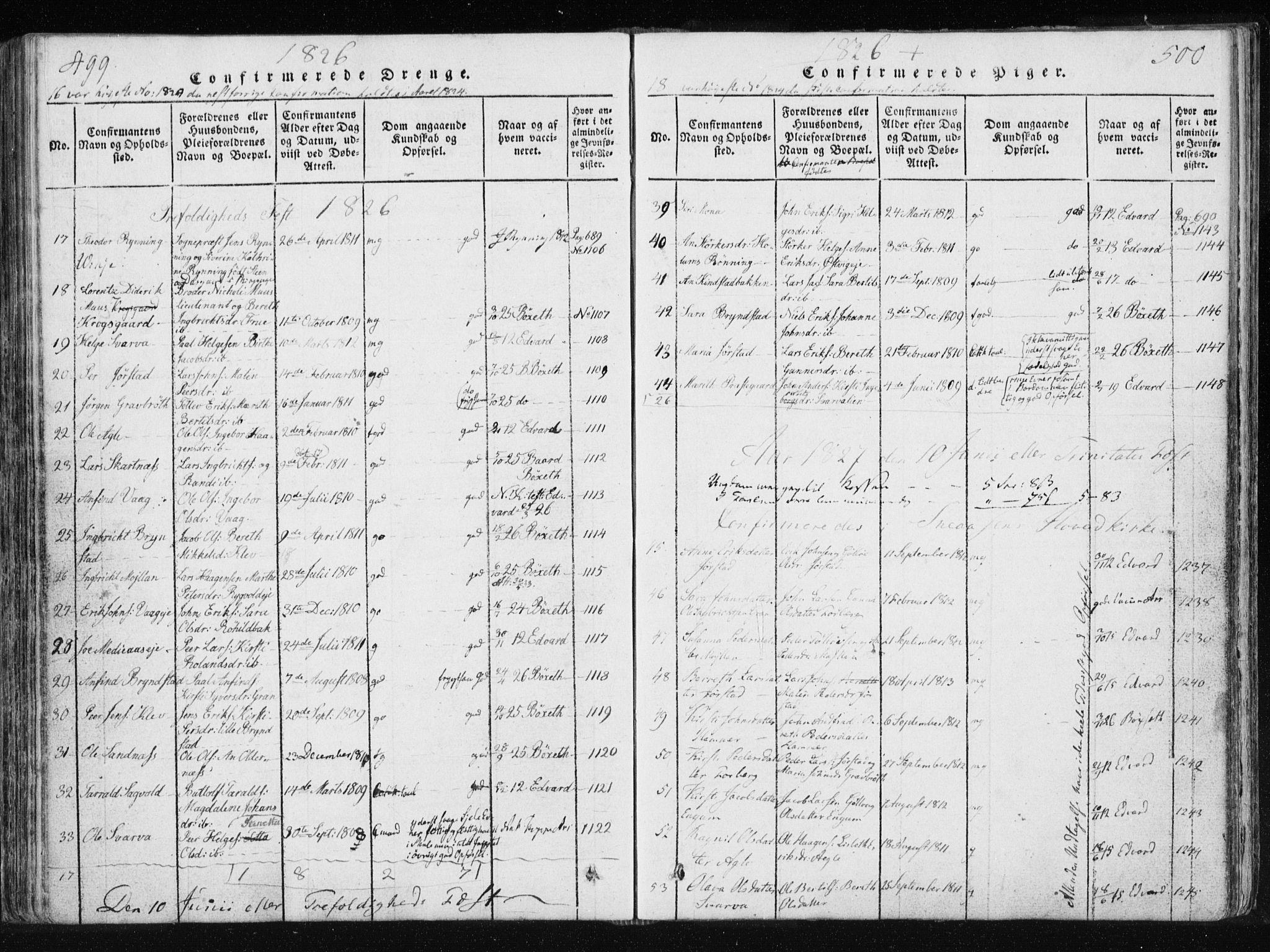 SAT, Ministerialprotokoller, klokkerbøker og fødselsregistre - Nord-Trøndelag, 749/L0469: Ministerialbok nr. 749A03, 1817-1857, s. 499-500