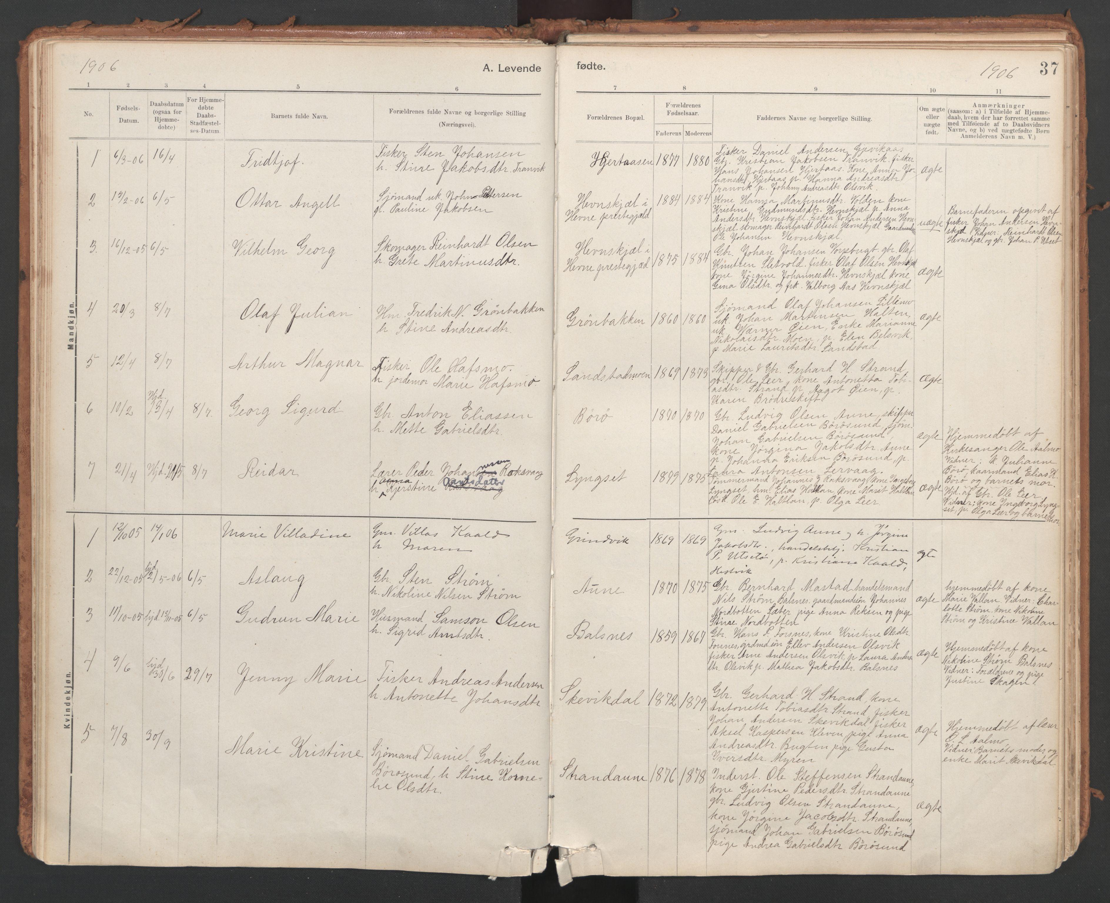 SAT, Ministerialprotokoller, klokkerbøker og fødselsregistre - Sør-Trøndelag, 639/L0572: Ministerialbok nr. 639A01, 1890-1920, s. 37