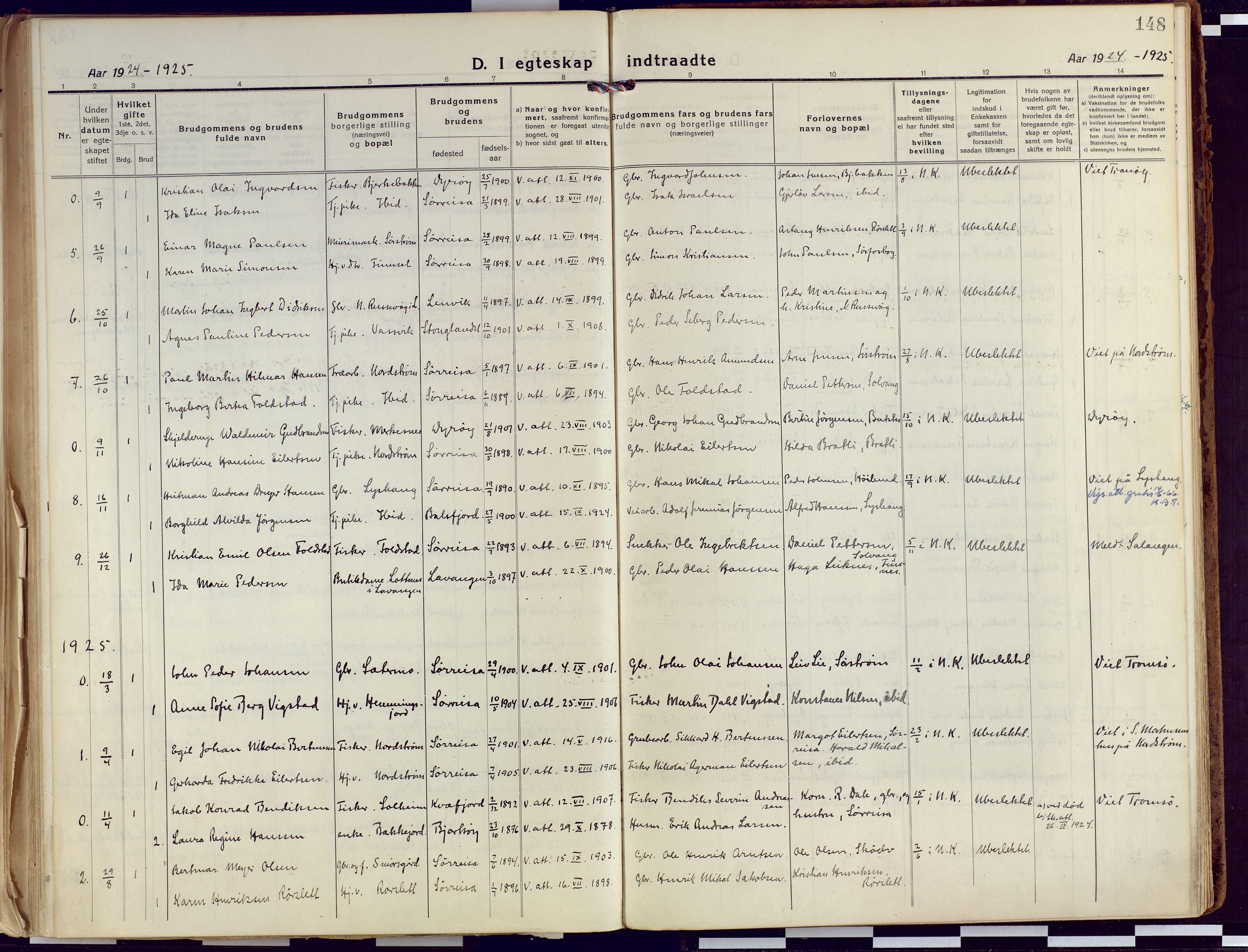 SATØ, Tranøy sokneprestkontor, I/Ia/Iaa/L0015kirke: Ministerialbok nr. 15, 1919-1928, s. 148