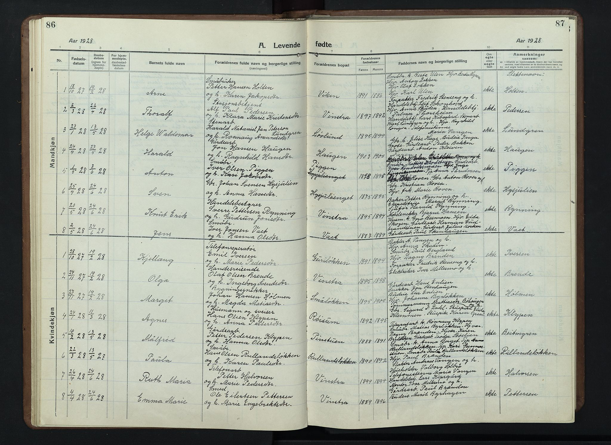SAH, Nord-Fron prestekontor, Klokkerbok nr. 7, 1915-1946, s. 86-87