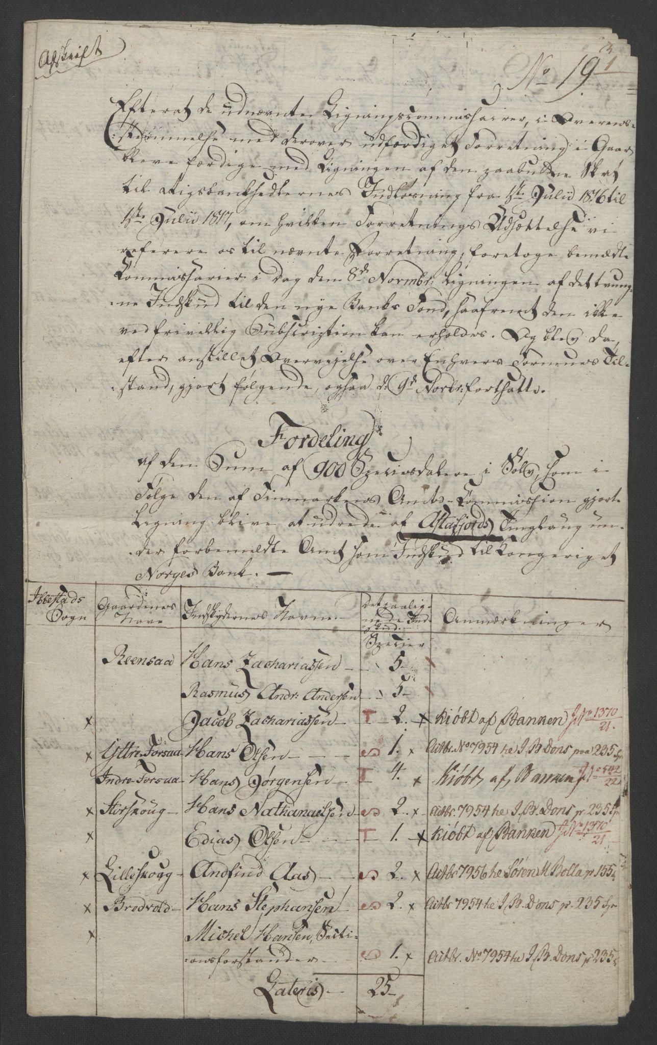NOBA, Norges Bank/Sølvskatten 1816*, 1816-1817, s. 48