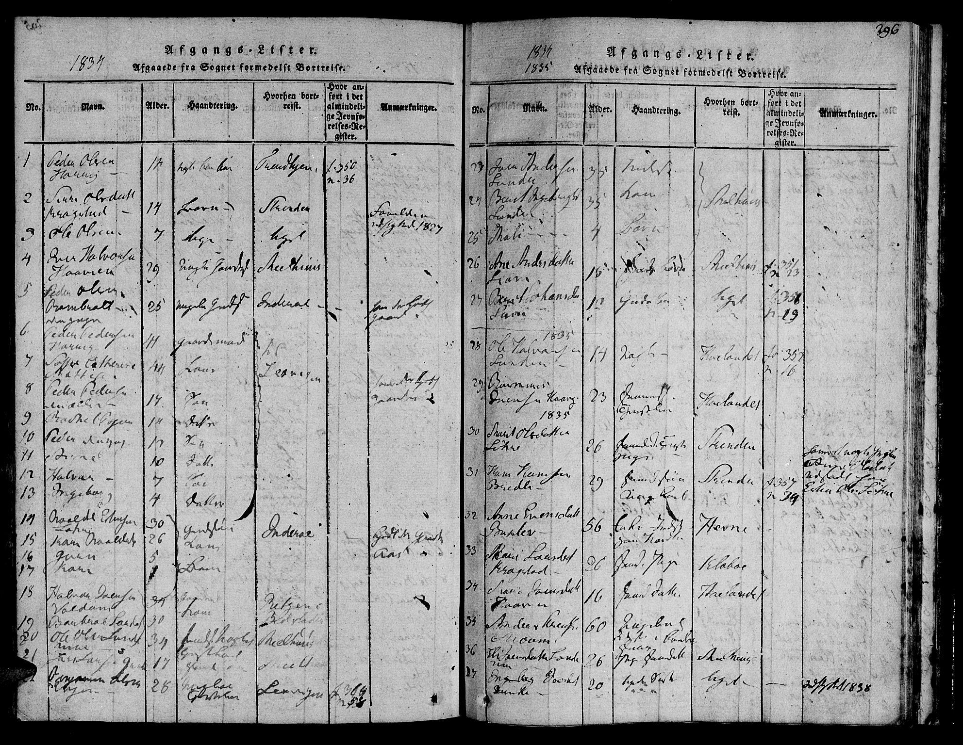 SAT, Ministerialprotokoller, klokkerbøker og fødselsregistre - Sør-Trøndelag, 692/L1102: Ministerialbok nr. 692A02, 1816-1842, s. 296