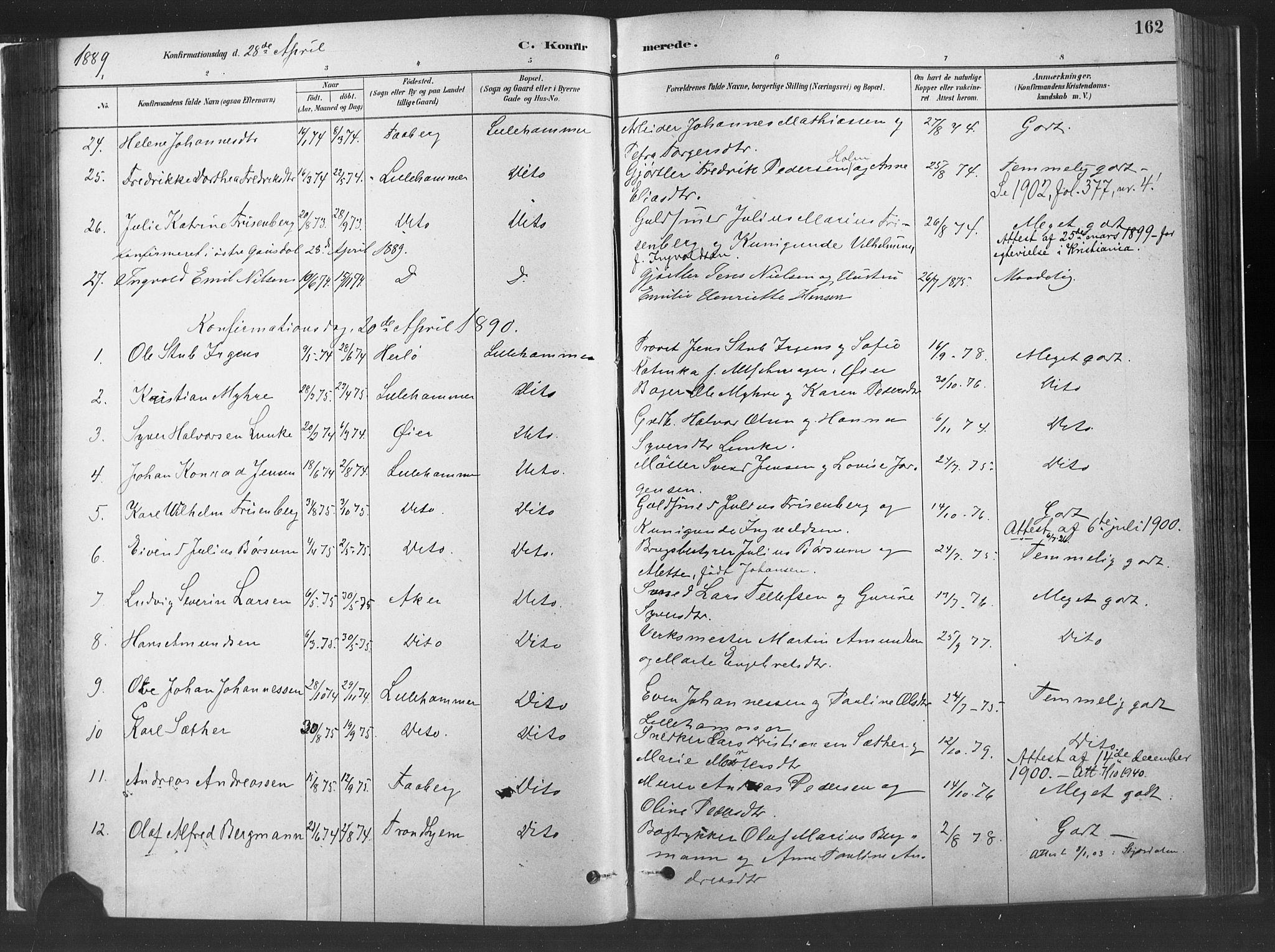 SAH, Fåberg prestekontor, Ministerialbok nr. 10, 1879-1900, s. 162