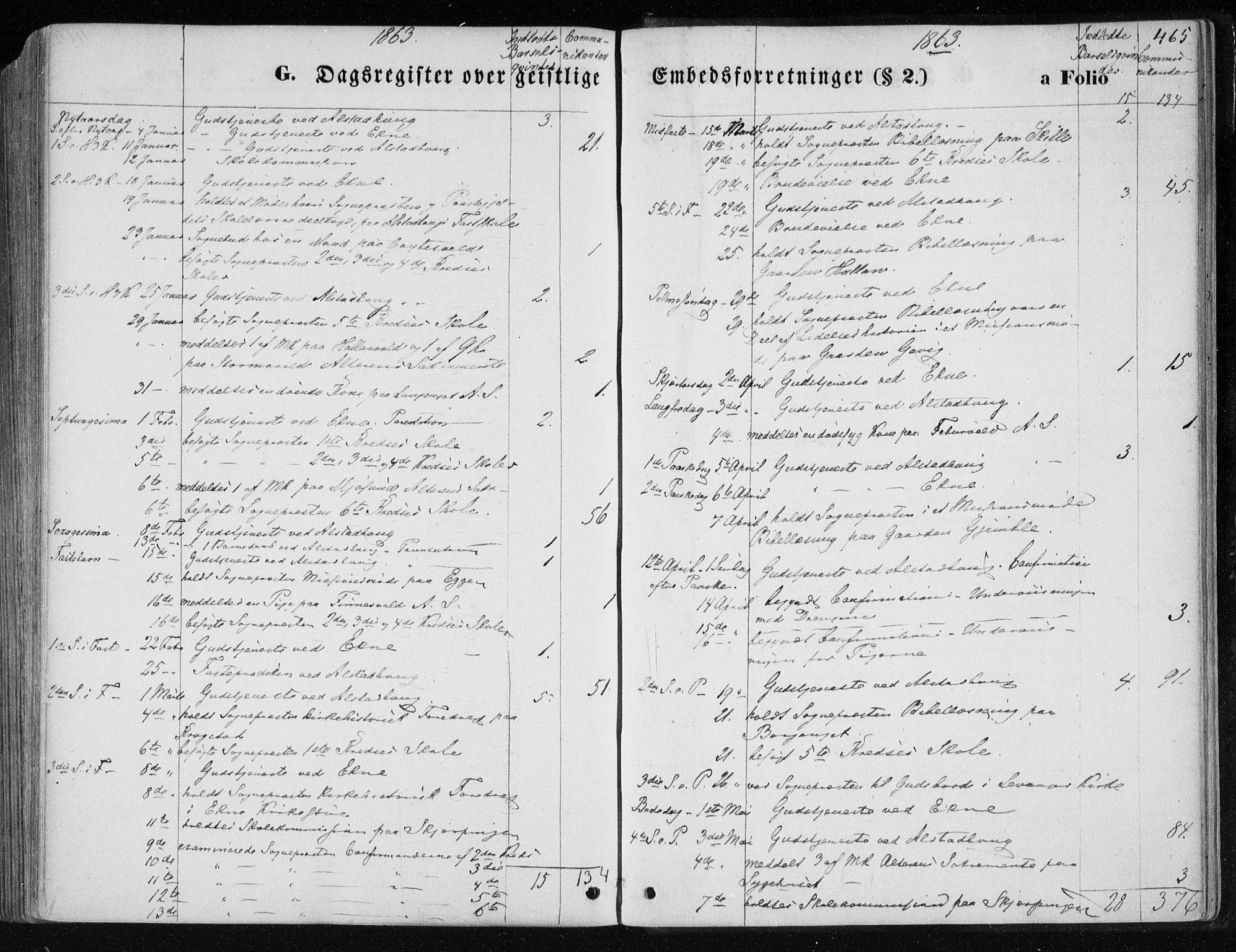 SAT, Ministerialprotokoller, klokkerbøker og fødselsregistre - Nord-Trøndelag, 717/L0157: Ministerialbok nr. 717A08 /1, 1863-1877, s. 465