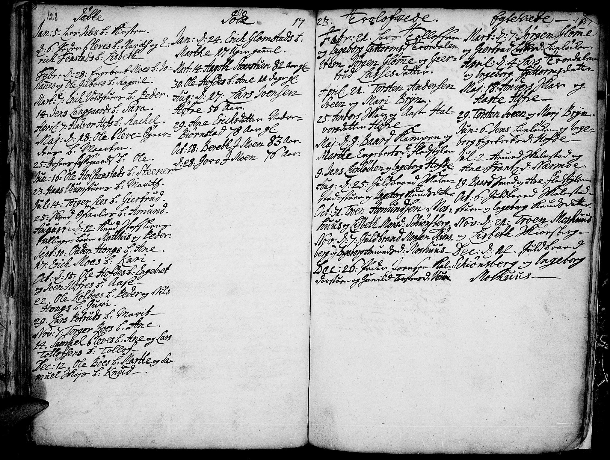 SAH, Øyer prestekontor, Ministerialbok nr. 1, 1671-1727, s. 128-129