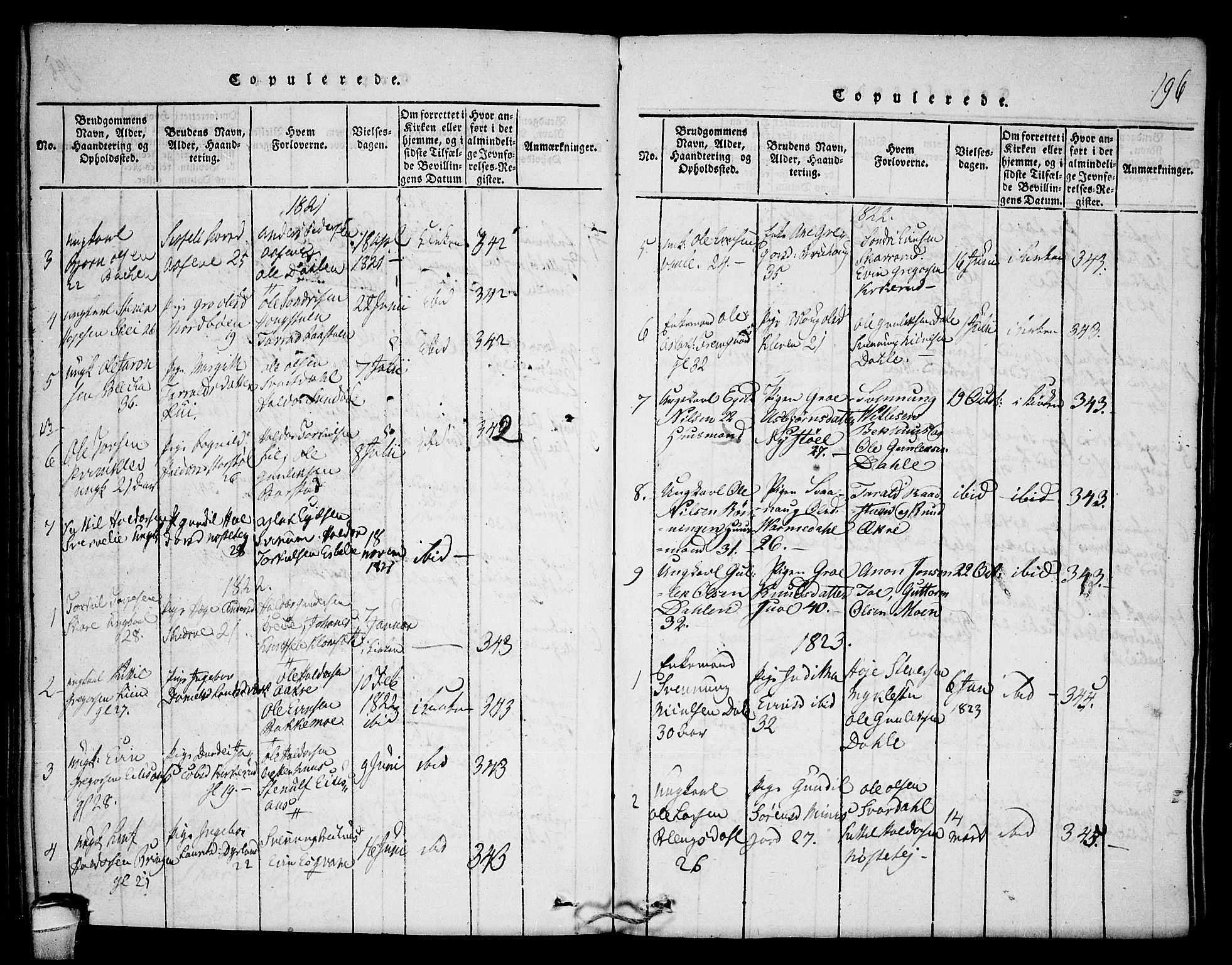 SAKO, Seljord kirkebøker, F/Fb/L0001: Ministerialbok nr. II 1, 1815-1831, s. 196