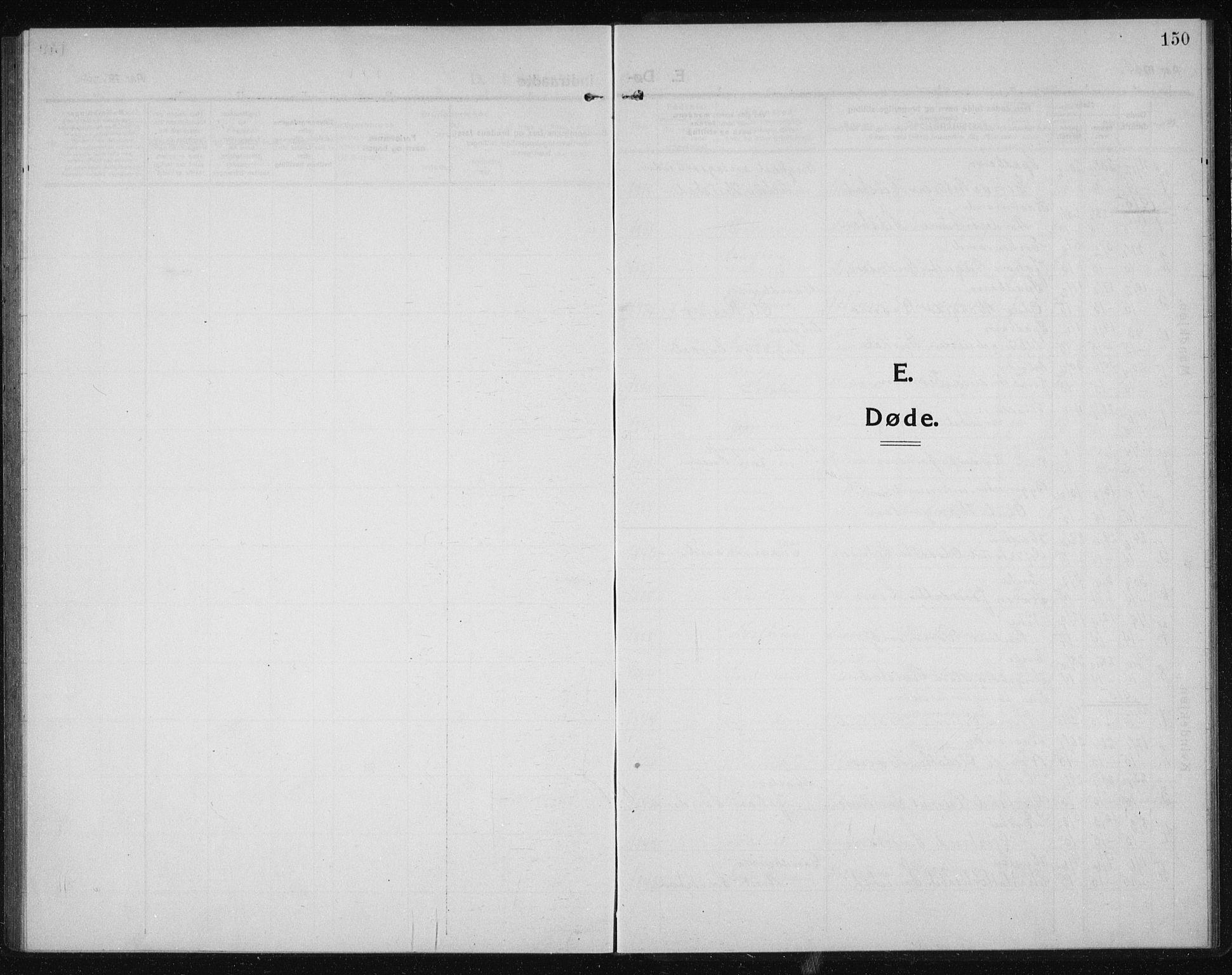 SAT, Ministerialprotokoller, klokkerbøker og fødselsregistre - Sør-Trøndelag, 611/L0356: Klokkerbok nr. 611C04, 1914-1938, s. 150