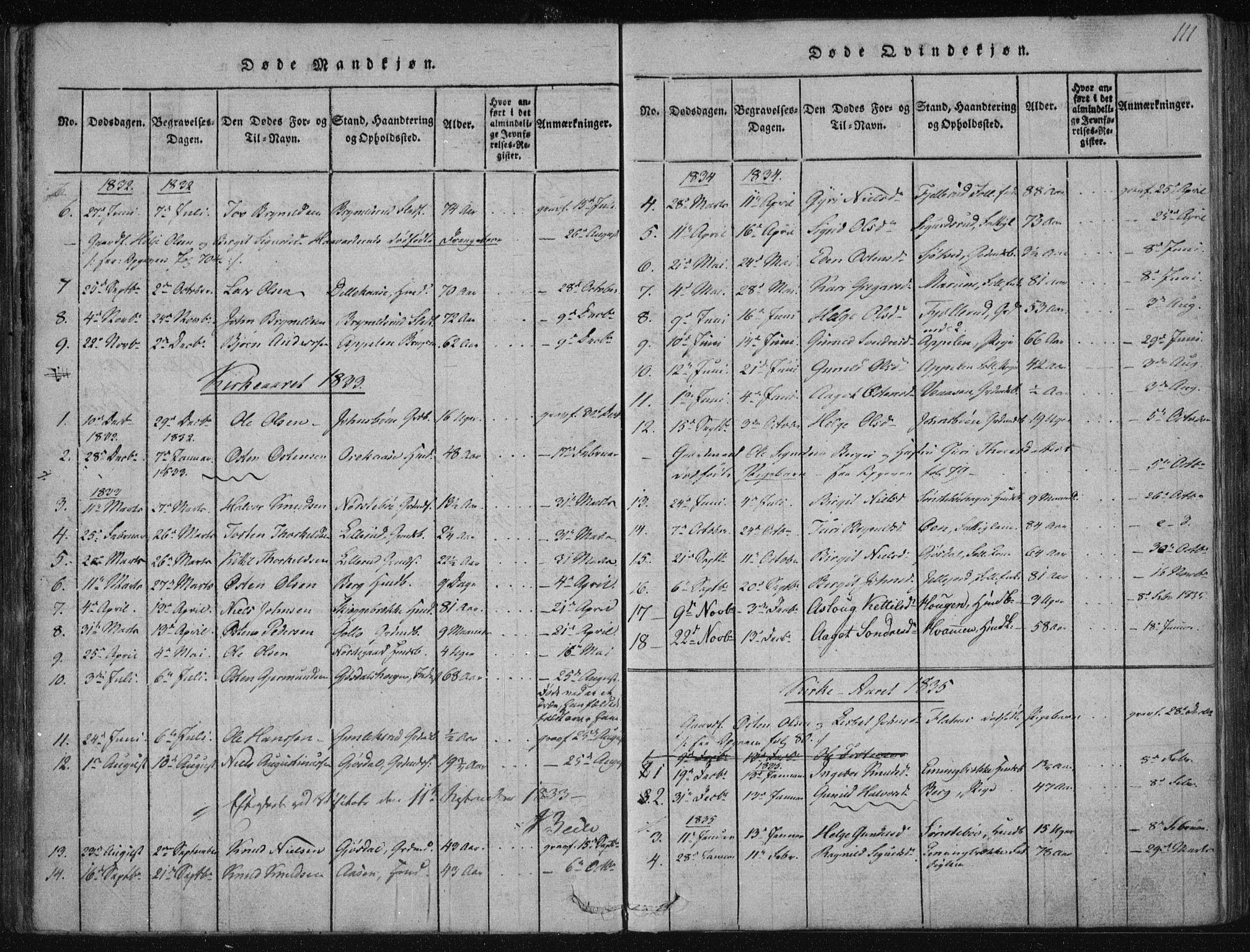 SAKO, Tinn kirkebøker, F/Fa/L0004: Ministerialbok nr. I 4, 1815-1843, s. 111