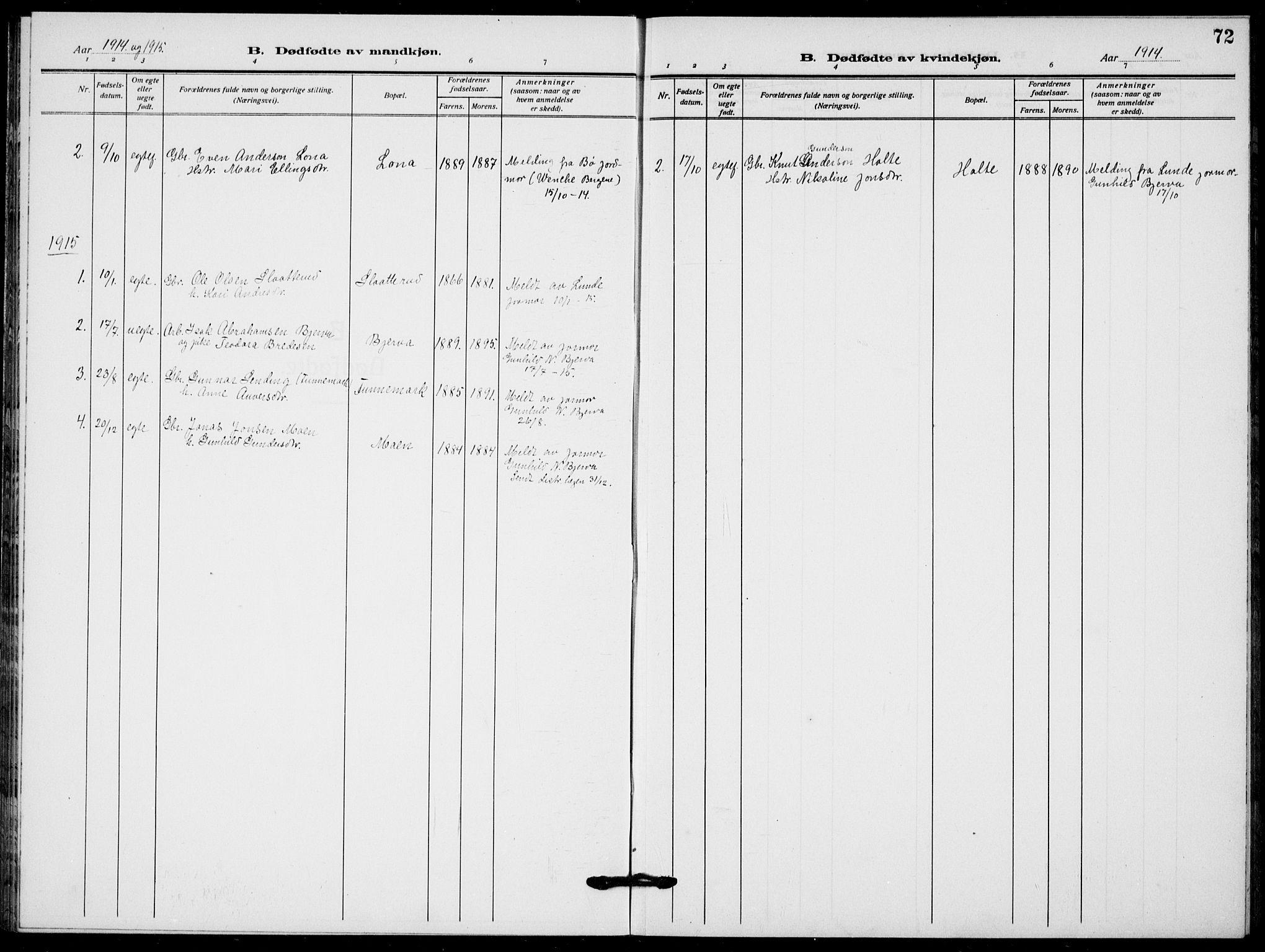 SAKO, Lunde kirkebøker, F/Fa/L0005: Ministerialbok nr. I 5, 1914-1922, s. 72