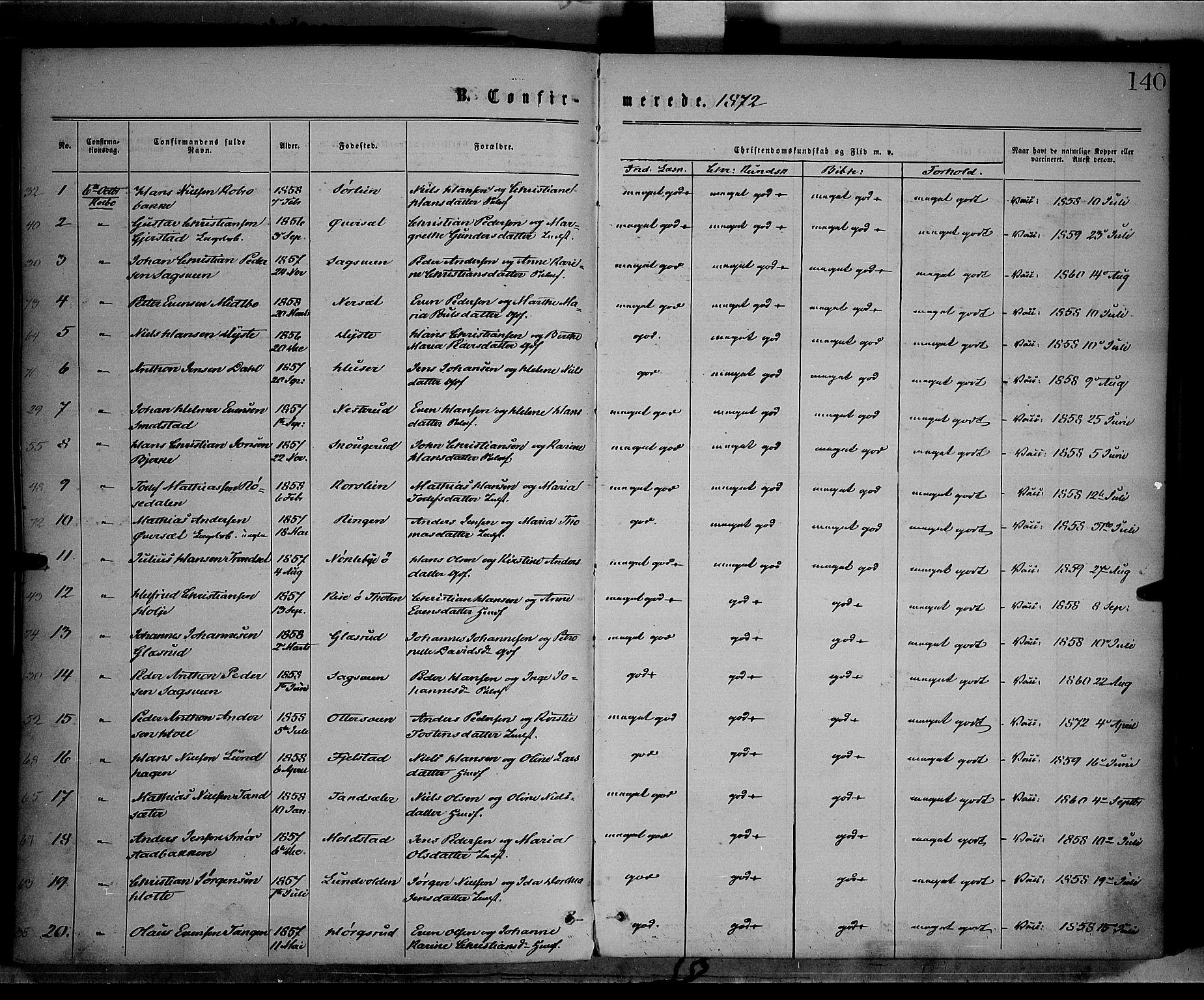 SAH, Vestre Toten prestekontor, H/Ha/Haa/L0008: Ministerialbok nr. 8, 1870-1877, s. 140