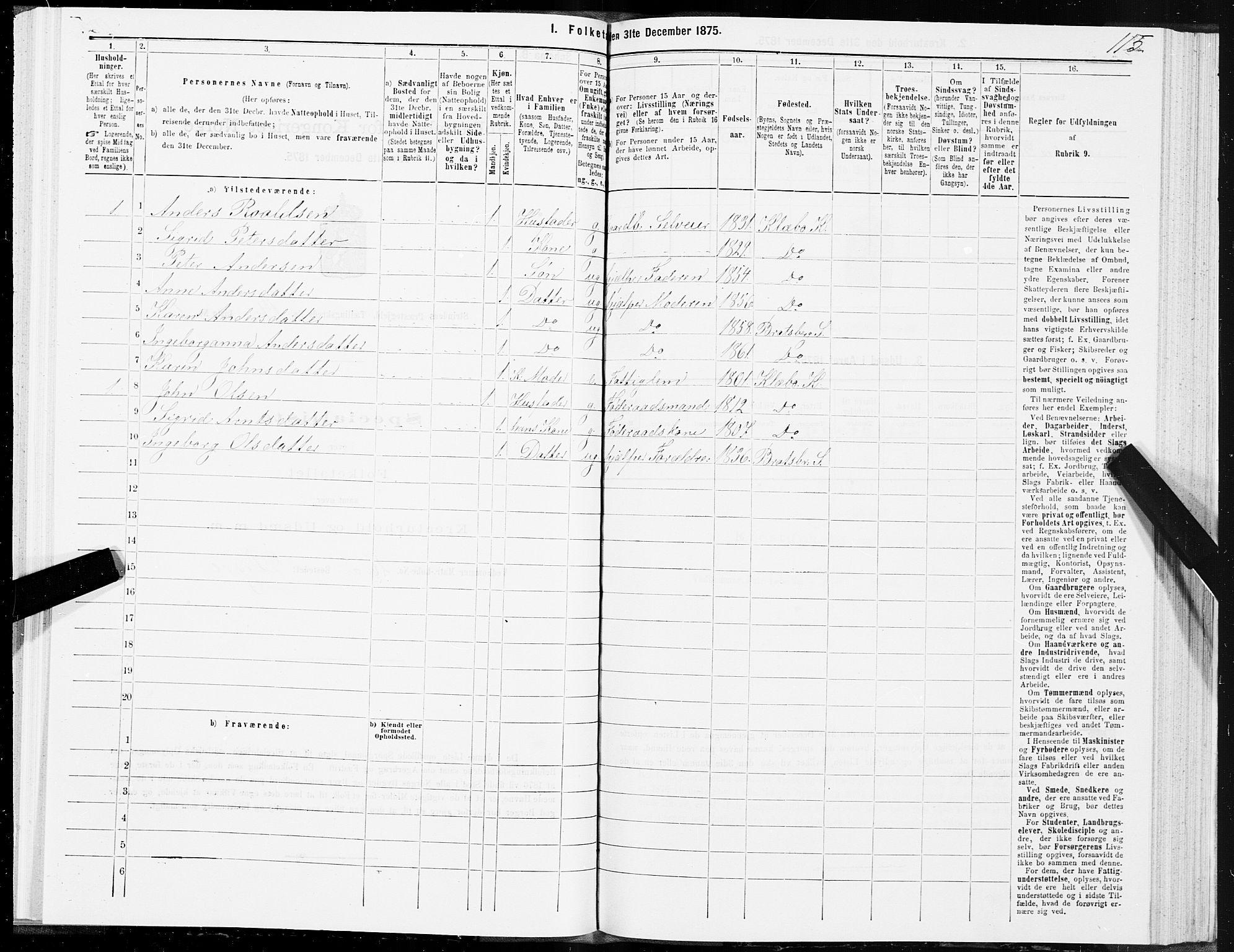 SAT, Folketelling 1875 for 1660P Strinda prestegjeld, 1875, s. 8115