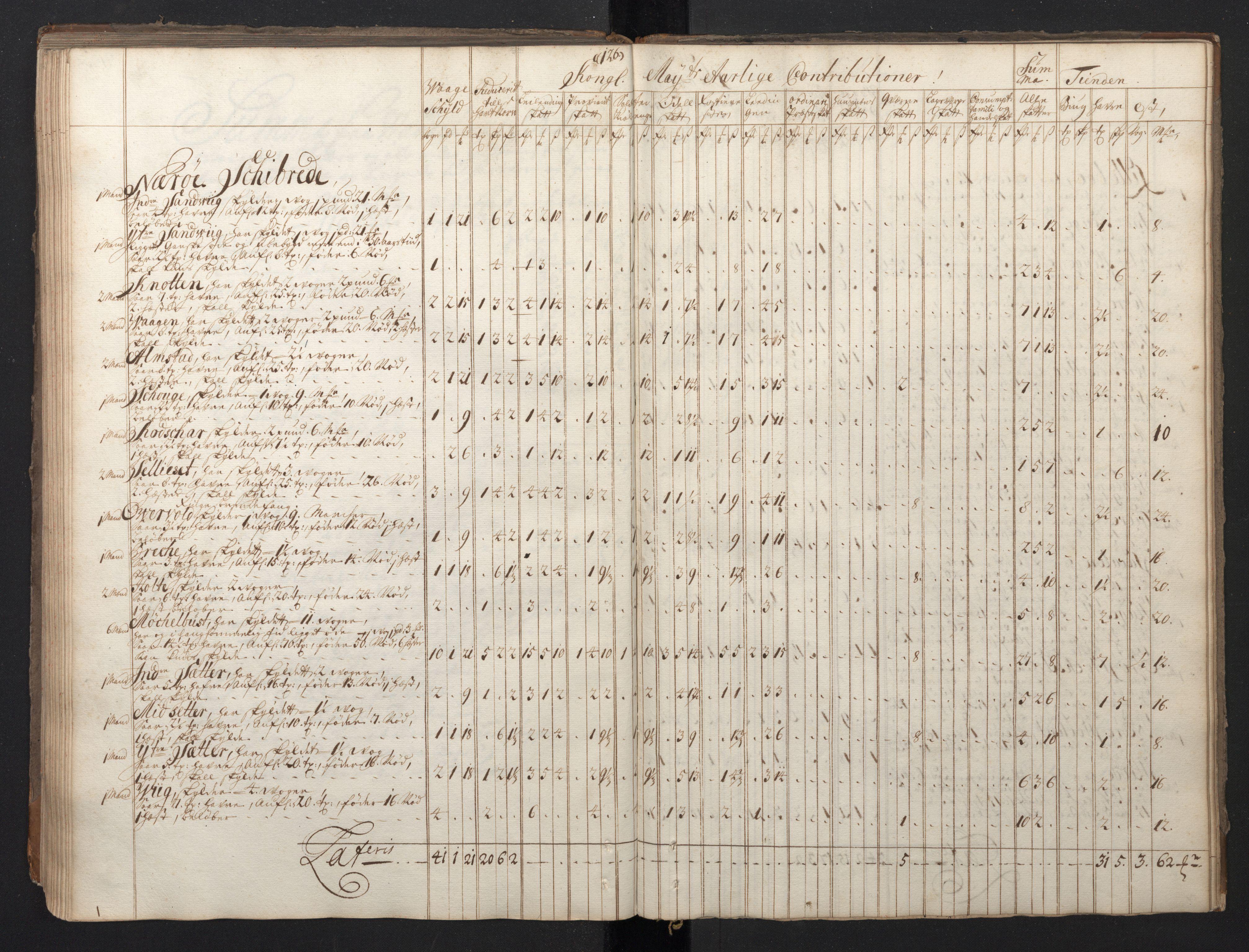 RA, Rentekammeret inntil 1814, Realistisk ordnet avdeling, N/Nb/Nbf/L0149: Sunnmøre, prøvematrikkel, 1714, s. 125b-126a
