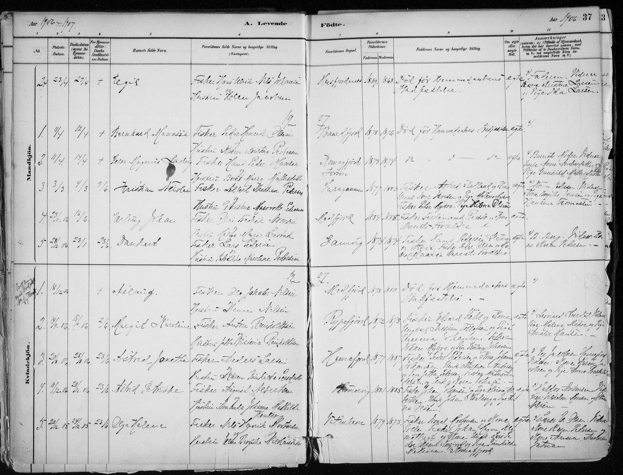SATØ, Hammerfest sokneprestkontor, H/Ha/L0013.kirke: Ministerialbok nr. 13, 1898-1917, s. 37
