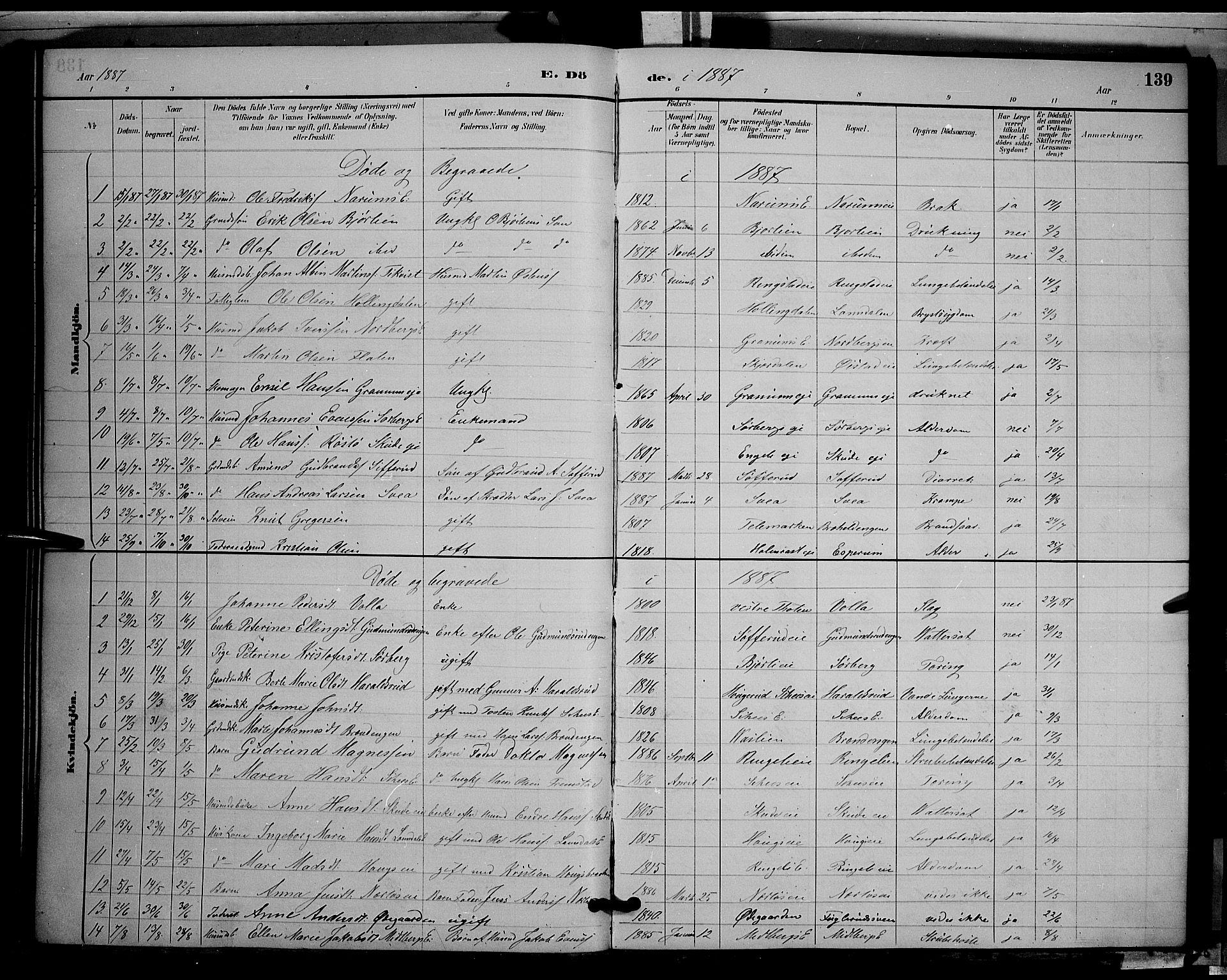 SAH, Søndre Land prestekontor, L/L0002: Klokkerbok nr. 2, 1884-1900, s. 139