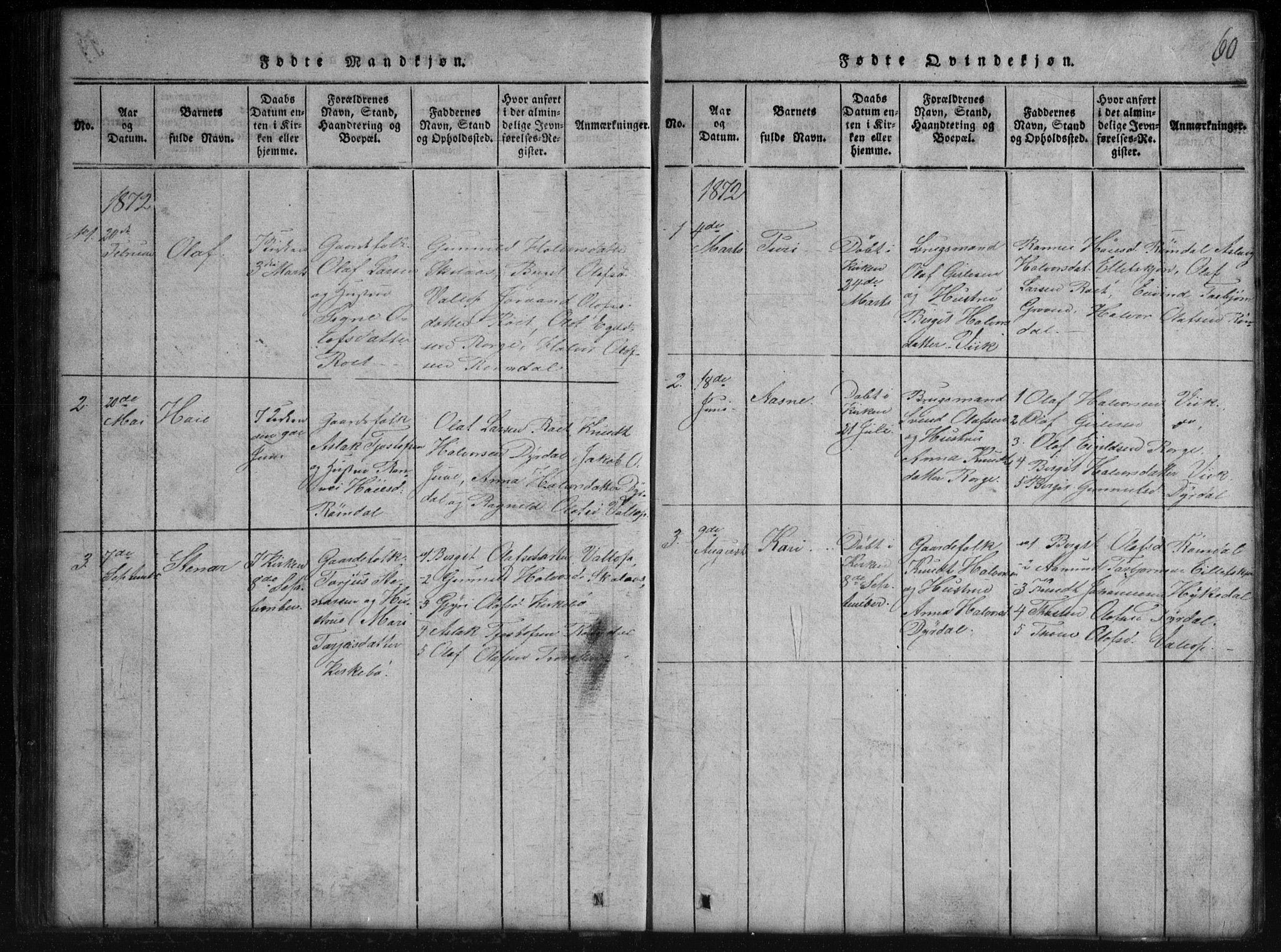 SAKO, Rauland kirkebøker, G/Gb/L0001: Klokkerbok nr. II 1, 1815-1886, s. 60